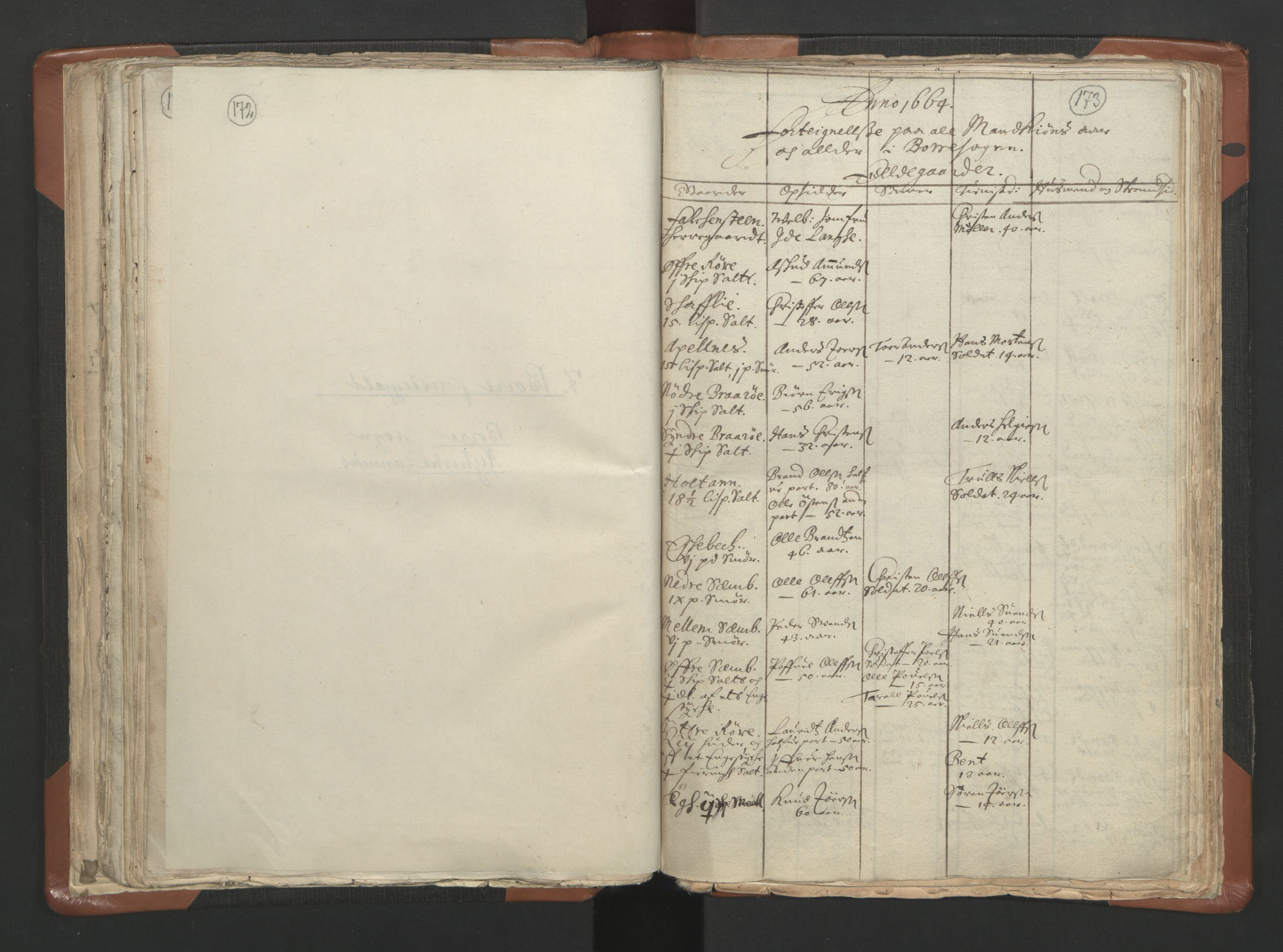 RA, Sogneprestenes manntall 1664-1666, nr. 10: Tønsberg prosti, 1664-1666, s. 172-173