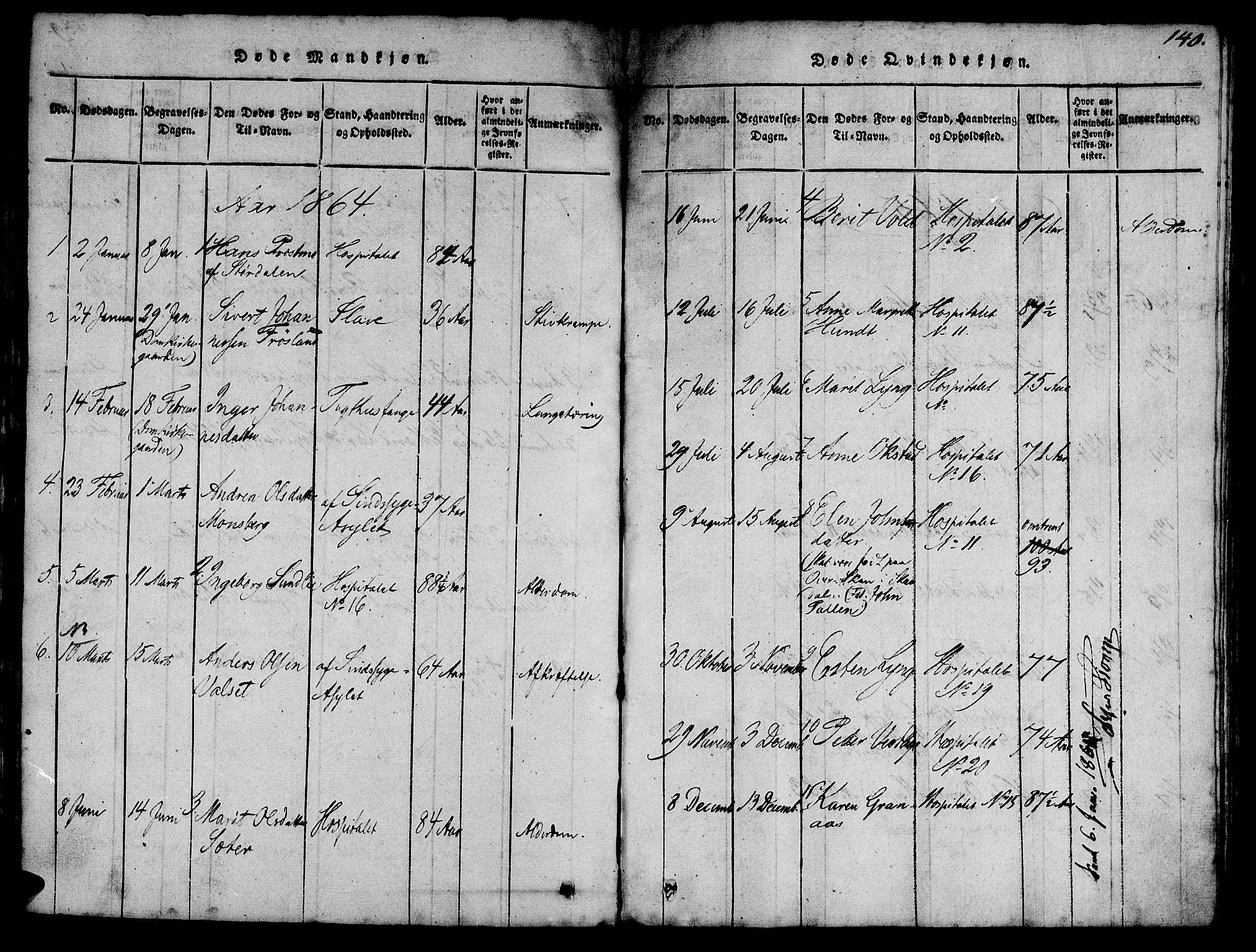 SAT, Ministerialprotokoller, klokkerbøker og fødselsregistre - Sør-Trøndelag, 623/L0478: Klokkerbok nr. 623C01, 1815-1873, s. 140