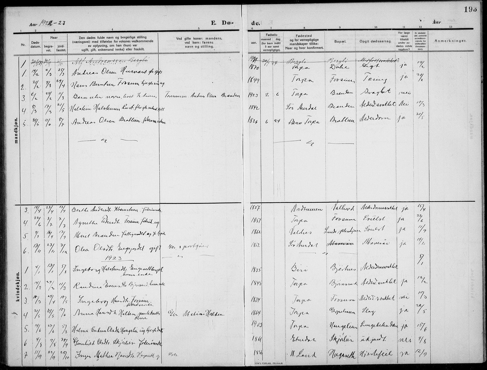 SAH, Nordre Land prestekontor, Klokkerbok nr. 2, 1909-1934, s. 193