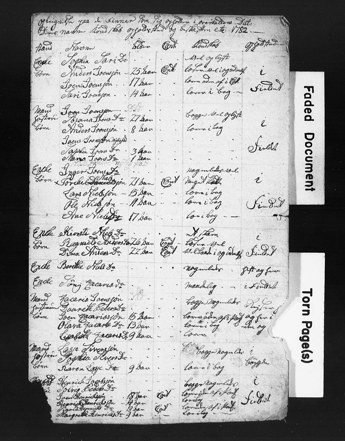 SAT, Kirkebok for Overhalla prestegjeld 1753-1789 (1744P), 1753-1789, s. upaginert
