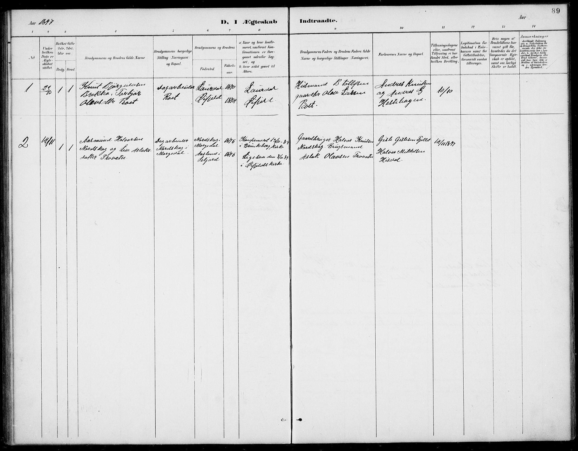 SAKO, Rauland kirkebøker, G/Gb/L0002: Klokkerbok nr. II 2, 1887-1937, s. 89