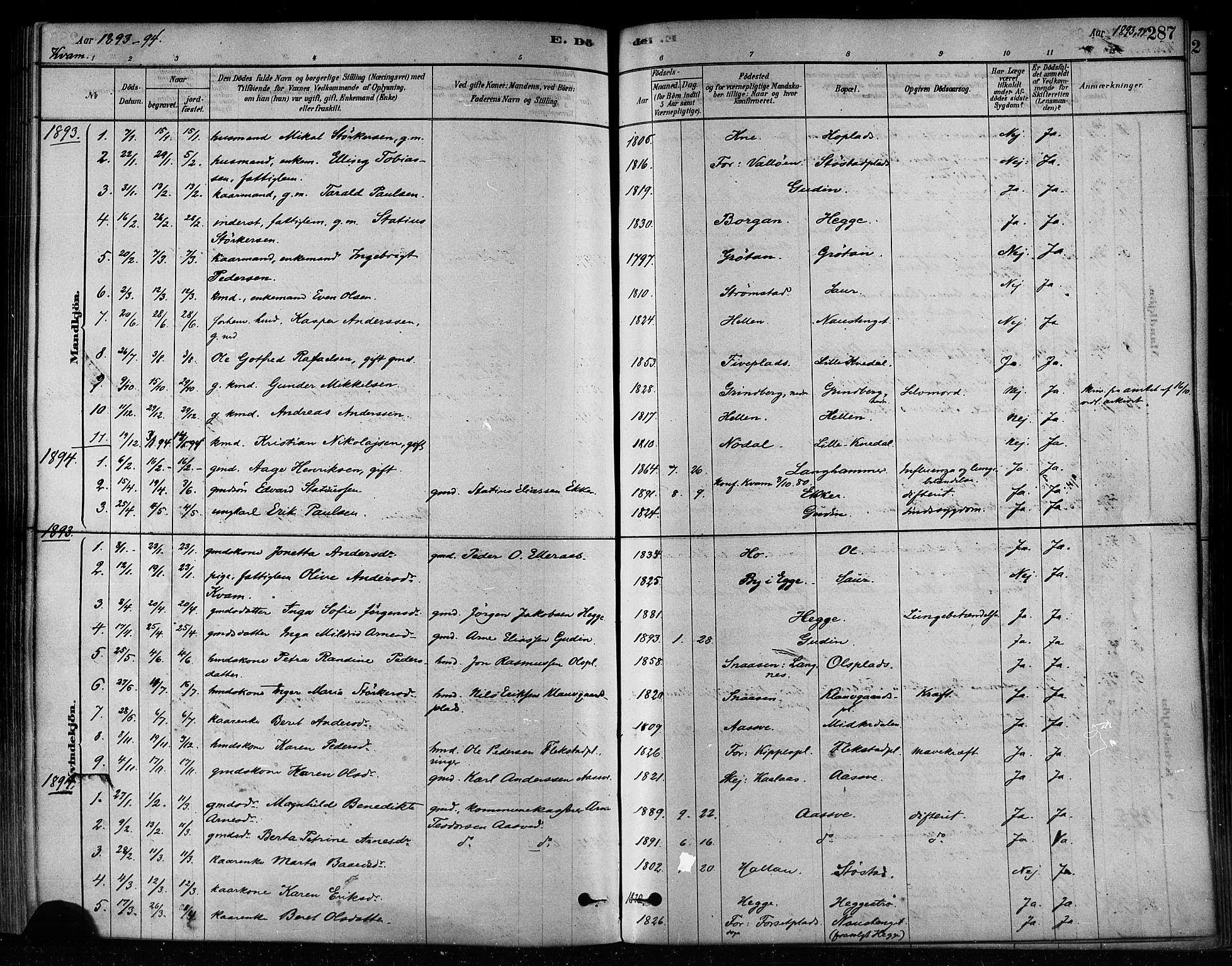 SAT, Ministerialprotokoller, klokkerbøker og fødselsregistre - Nord-Trøndelag, 746/L0449: Ministerialbok nr. 746A07 /2, 1878-1899, s. 287