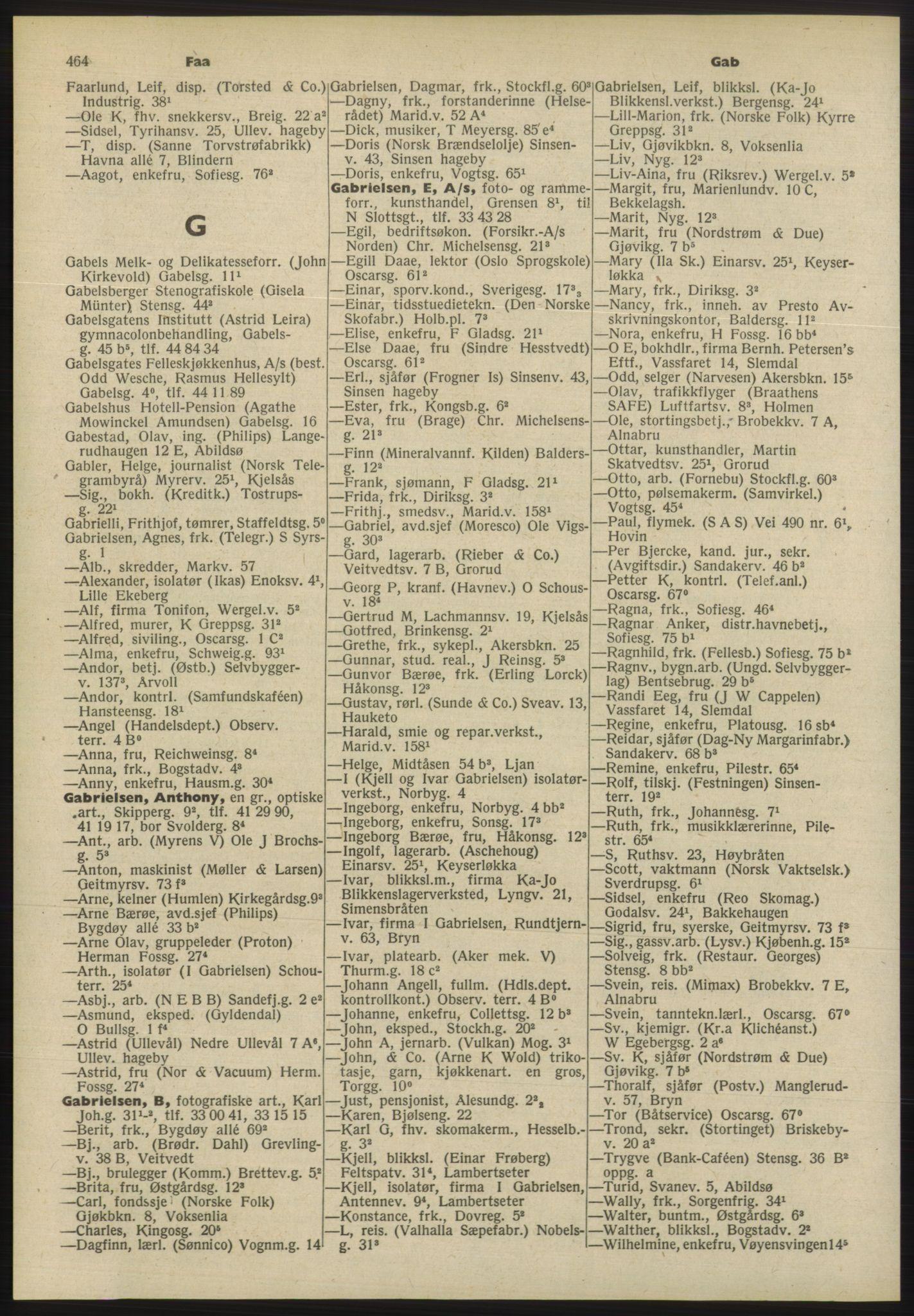 RA, Oslo adressebok (publikasjon)*, 1955, s. 464