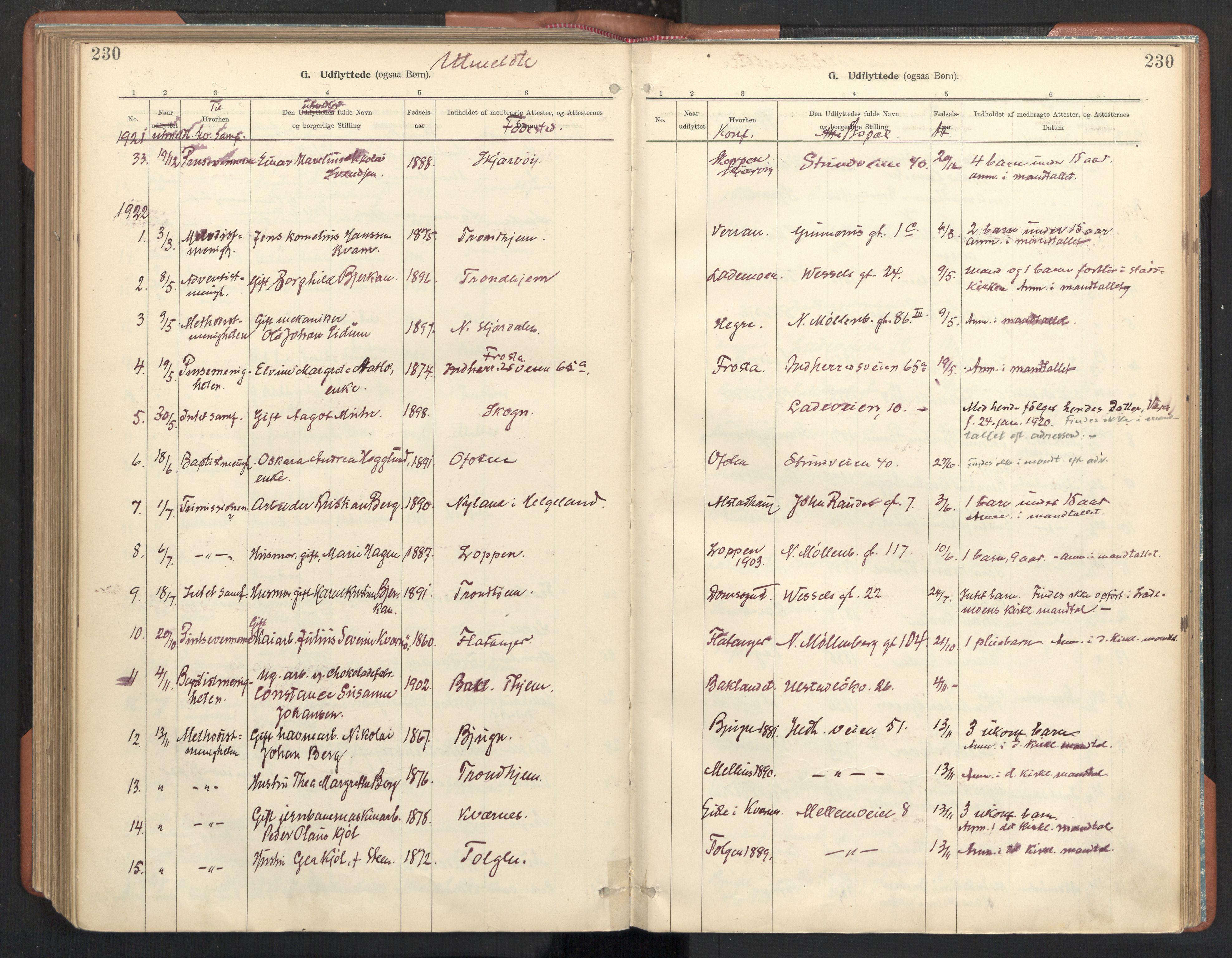 SAT, Ministerialprotokoller, klokkerbøker og fødselsregistre - Sør-Trøndelag, 605/L0244: Ministerialbok nr. 605A06, 1908-1954, s. 230