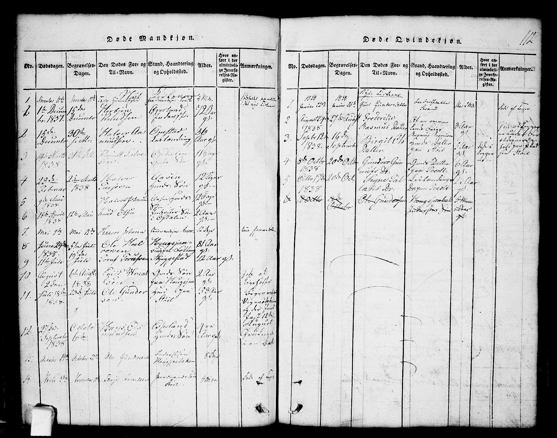 SAKO, Nissedal kirkebøker, G/Gb/L0001: Klokkerbok nr. II 1, 1814-1862, s. 112