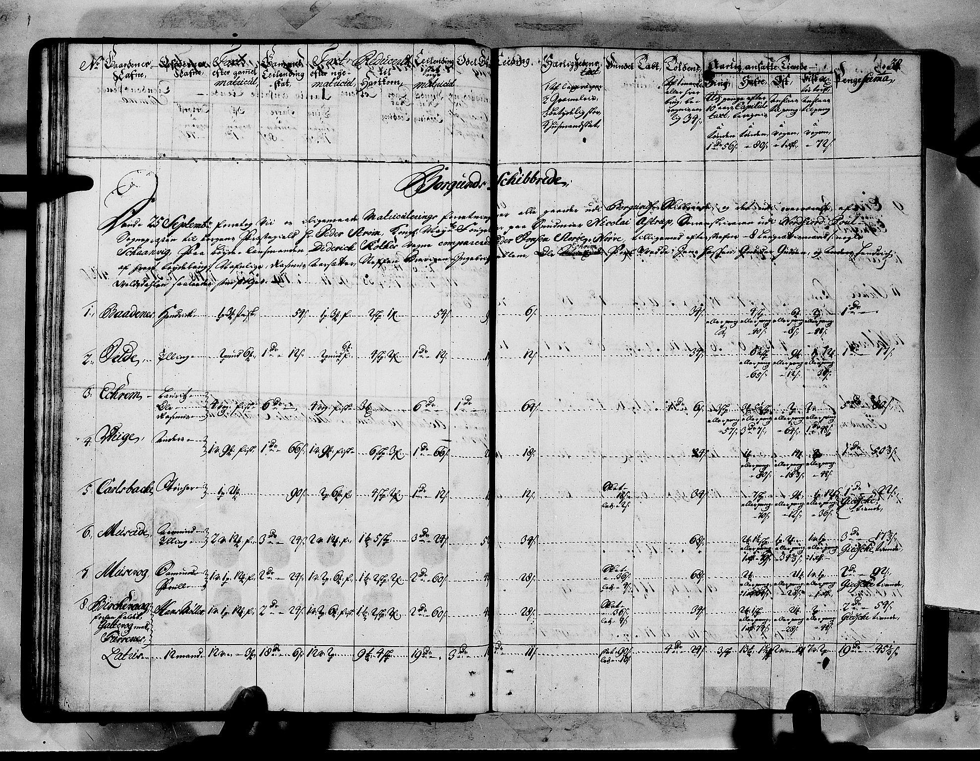 RA, Rentekammeret inntil 1814, Realistisk ordnet avdeling, N/Nb/Nbf/L0151: Sunnmøre matrikkelprotokoll, 1724, s. 37b-38a