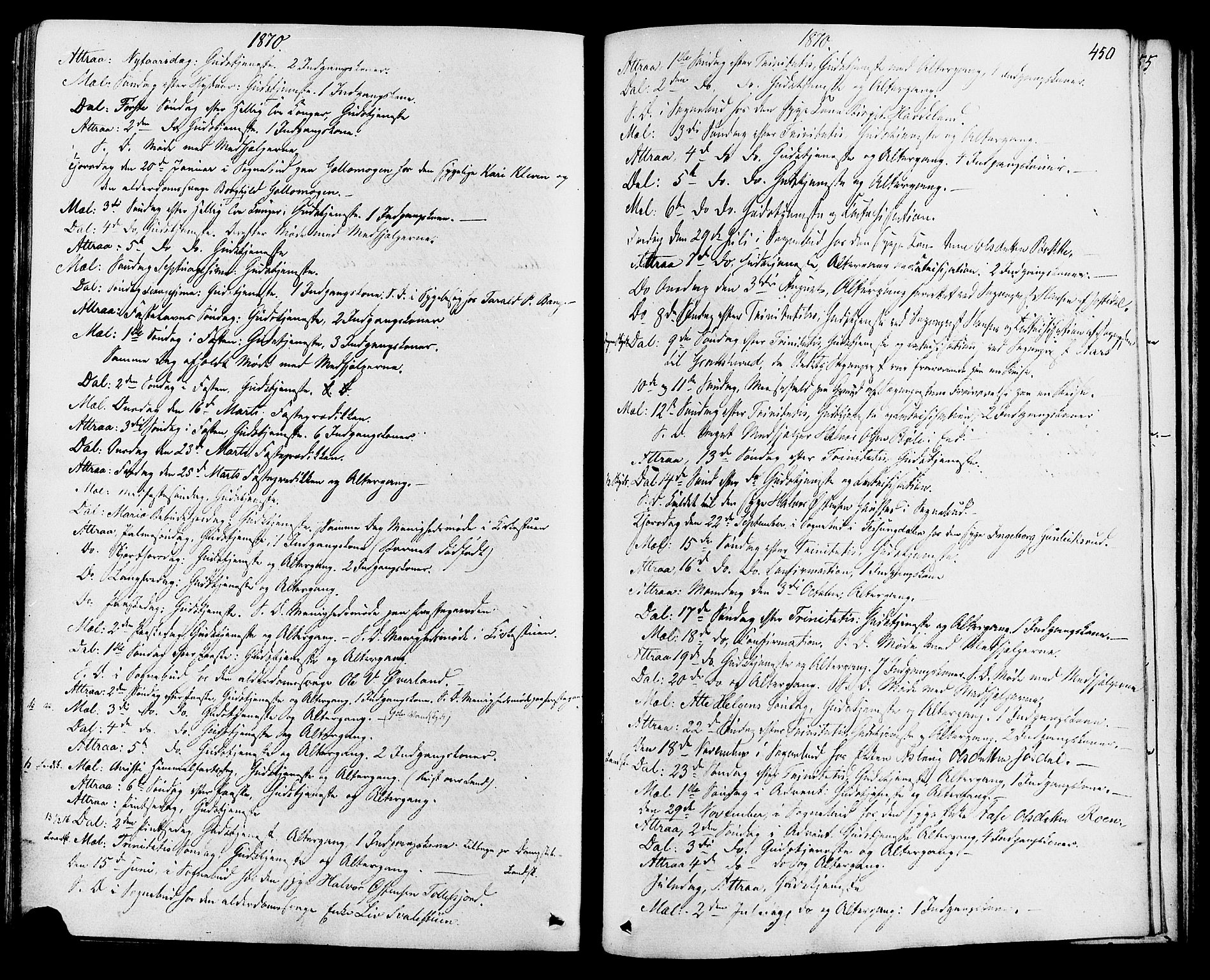 SAKO, Tinn kirkebøker, F/Fa/L0006: Ministerialbok nr. I 6, 1857-1878, s. 450