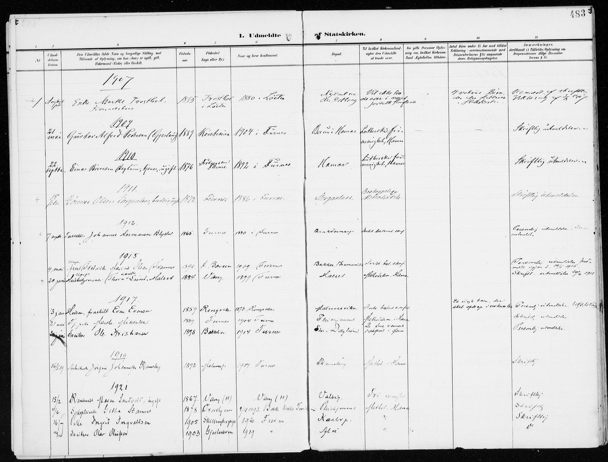 SAH, Furnes prestekontor, K/Ka/L0001: Ministerialbok nr. 1, 1907-1935, s. 483