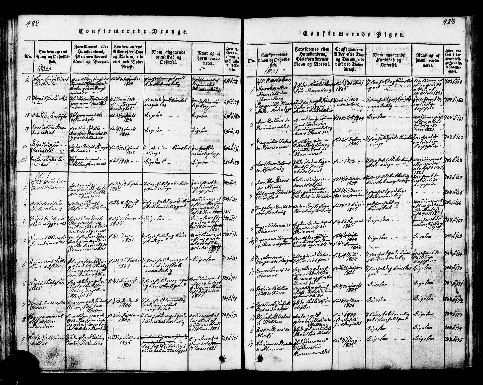 SAT, Ministerialprotokoller, klokkerbøker og fødselsregistre - Nord-Trøndelag, 717/L0169: Klokkerbok nr. 717C01, 1816-1834, s. 482-483
