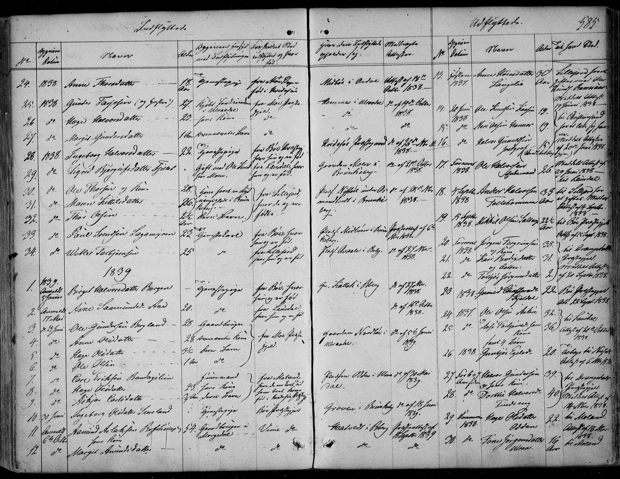 SAKO, Kviteseid kirkebøker, F/Fa/L0006: Ministerialbok nr. I 6, 1836-1858, s. 585