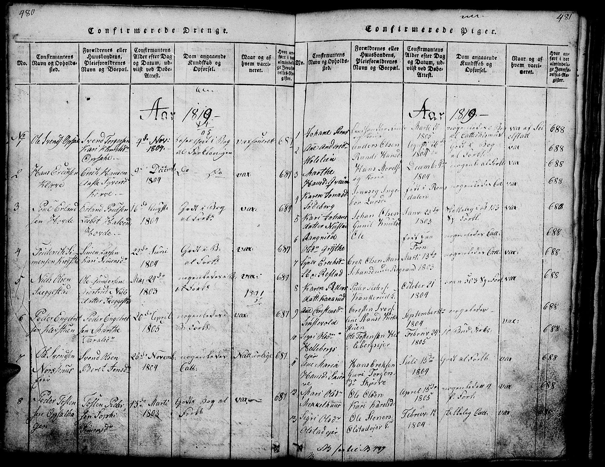 SAH, Gausdal prestekontor, Klokkerbok nr. 1, 1817-1848, s. 480-481