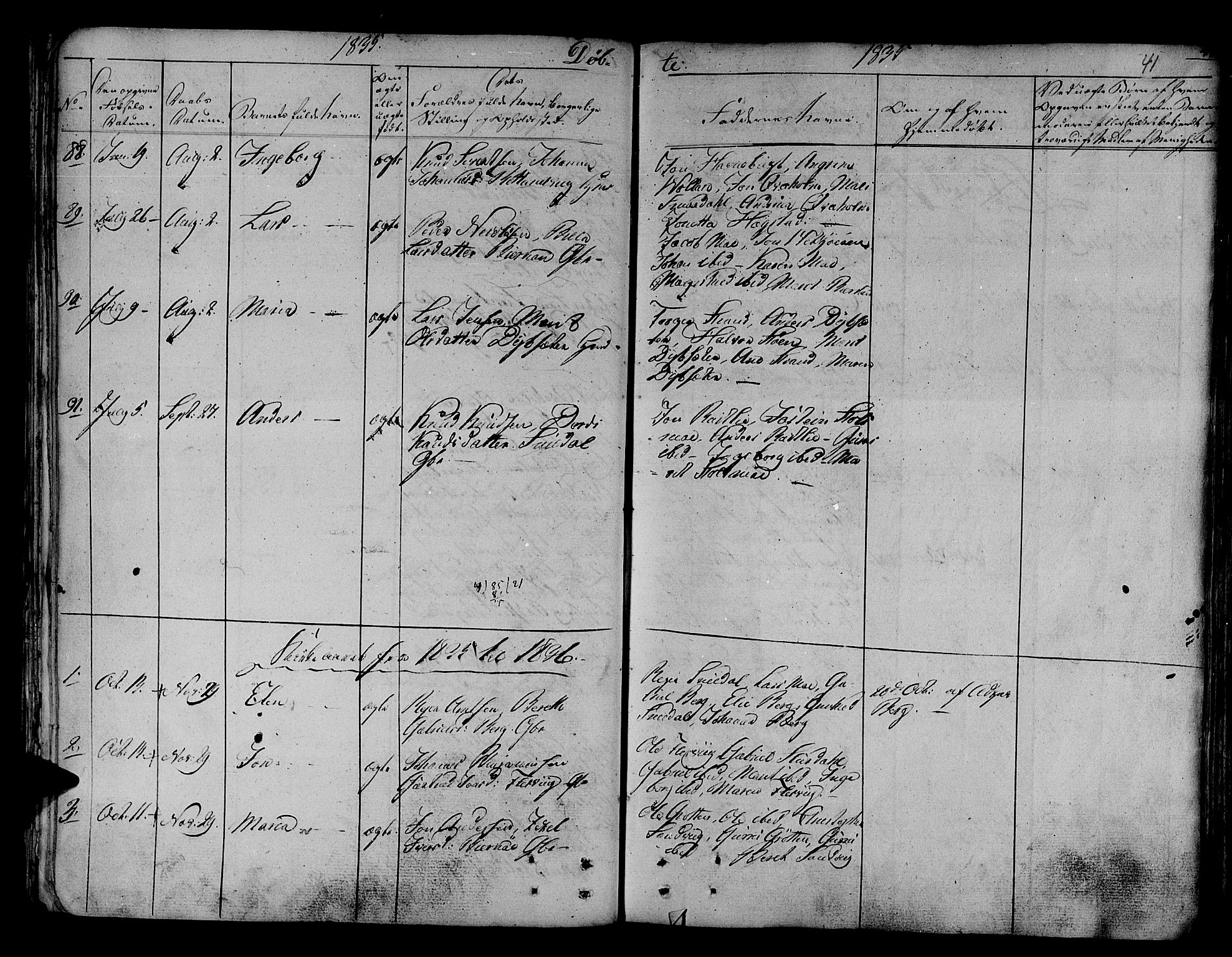 SAT, Ministerialprotokoller, klokkerbøker og fødselsregistre - Sør-Trøndelag, 630/L0492: Ministerialbok nr. 630A05, 1830-1840, s. 41