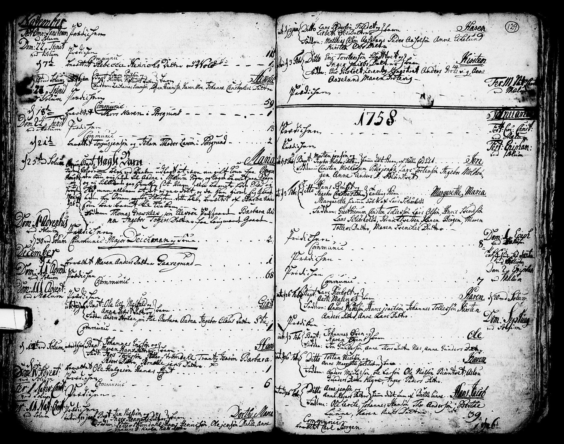 SAKO, Solum kirkebøker, F/Fa/L0002: Ministerialbok nr. I 2, 1713-1761, s. 129