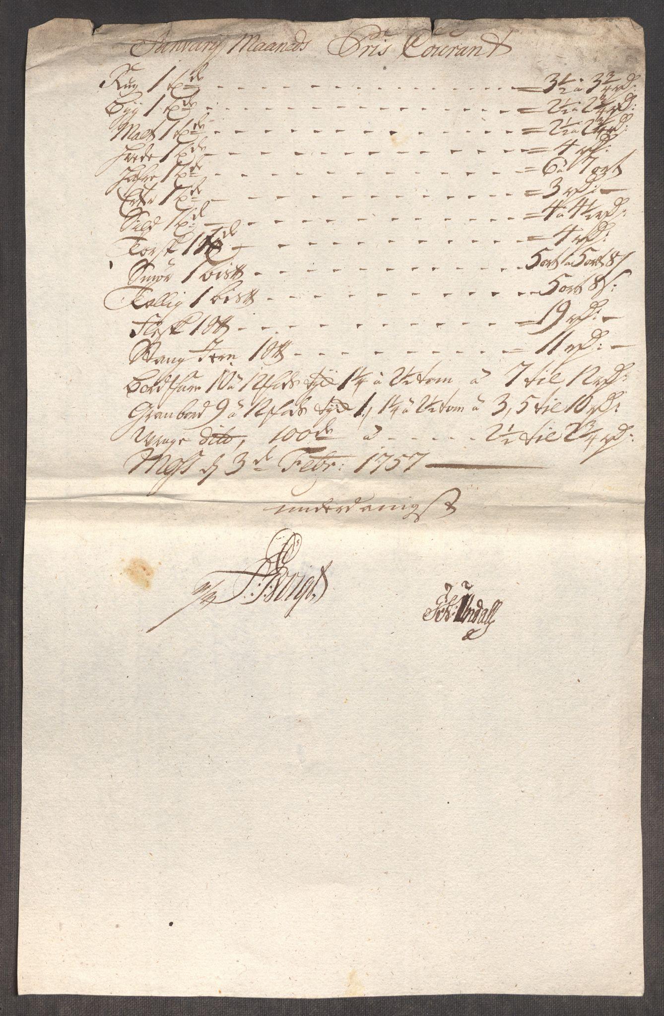 RA, Rentekammeret inntil 1814, Realistisk ordnet avdeling, Oe/L0005: [Ø1]: Priskuranter, 1753-1757, s. 674