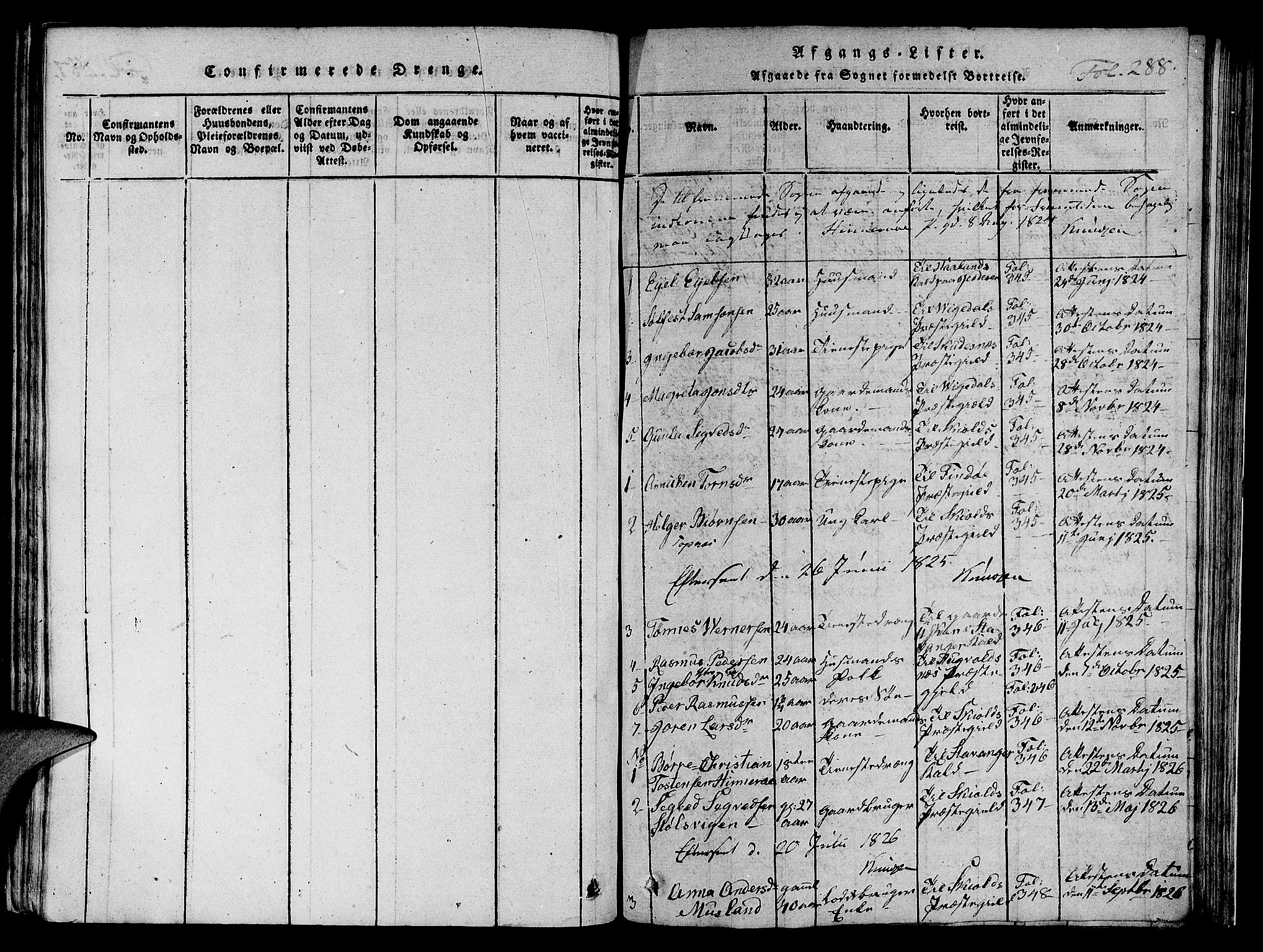 SAST, Nedstrand sokneprestkontor, IV: Ministerialbok nr. A 6, 1816-1838, s. 288