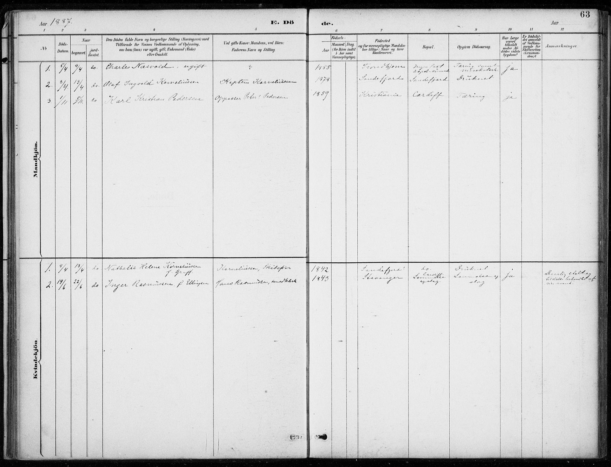 SAB, Den Norske Sjømannsmisjon i utlandet*, Ministerialbok nr. A 2, 1887-1932, s. 63