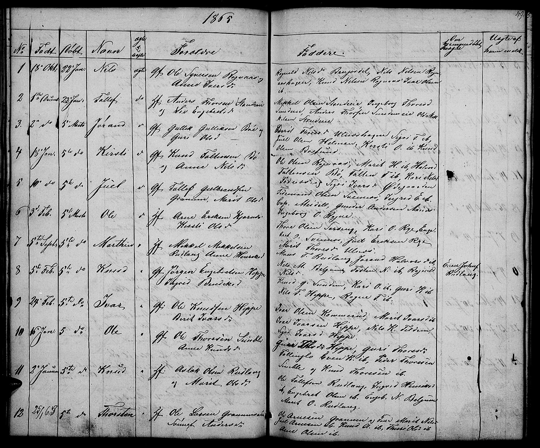 SAH, Nord-Aurdal prestekontor, Klokkerbok nr. 4, 1842-1882, s. 49