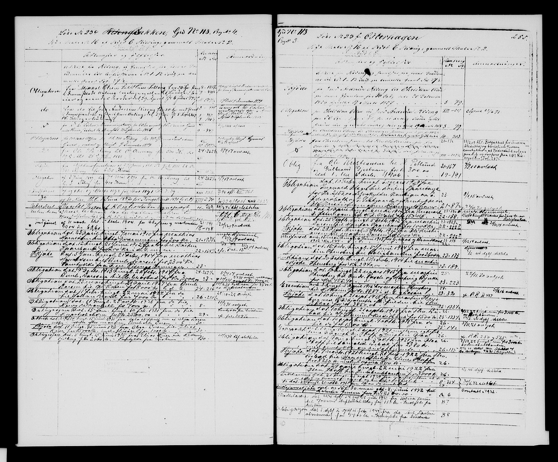 SAH, Sør-Hedmark sorenskriveri, H/Ha/Hac/Hacc/L0001: Panteregister nr. 3.1, 1855-1943, s. 285