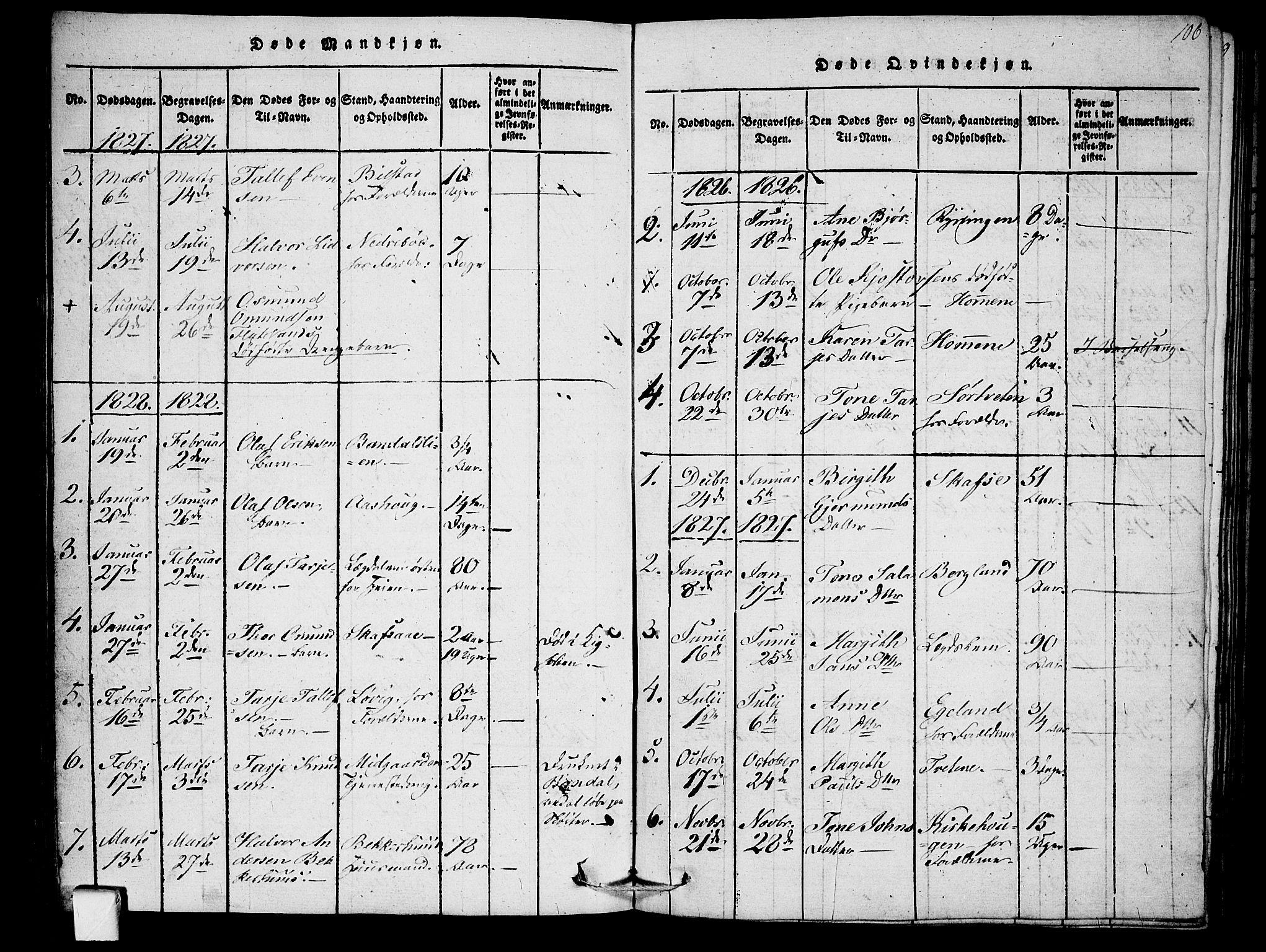 SAKO, Mo kirkebøker, F/Fb/L0001: Ministerialbok nr. II 1, 1814-1844, s. 106