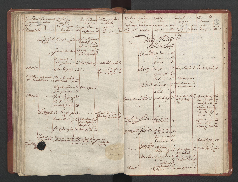 RA, Manntallet 1701, nr. 11: Nordmøre fogderi og Romsdal fogderi, 1701, s. 182-183