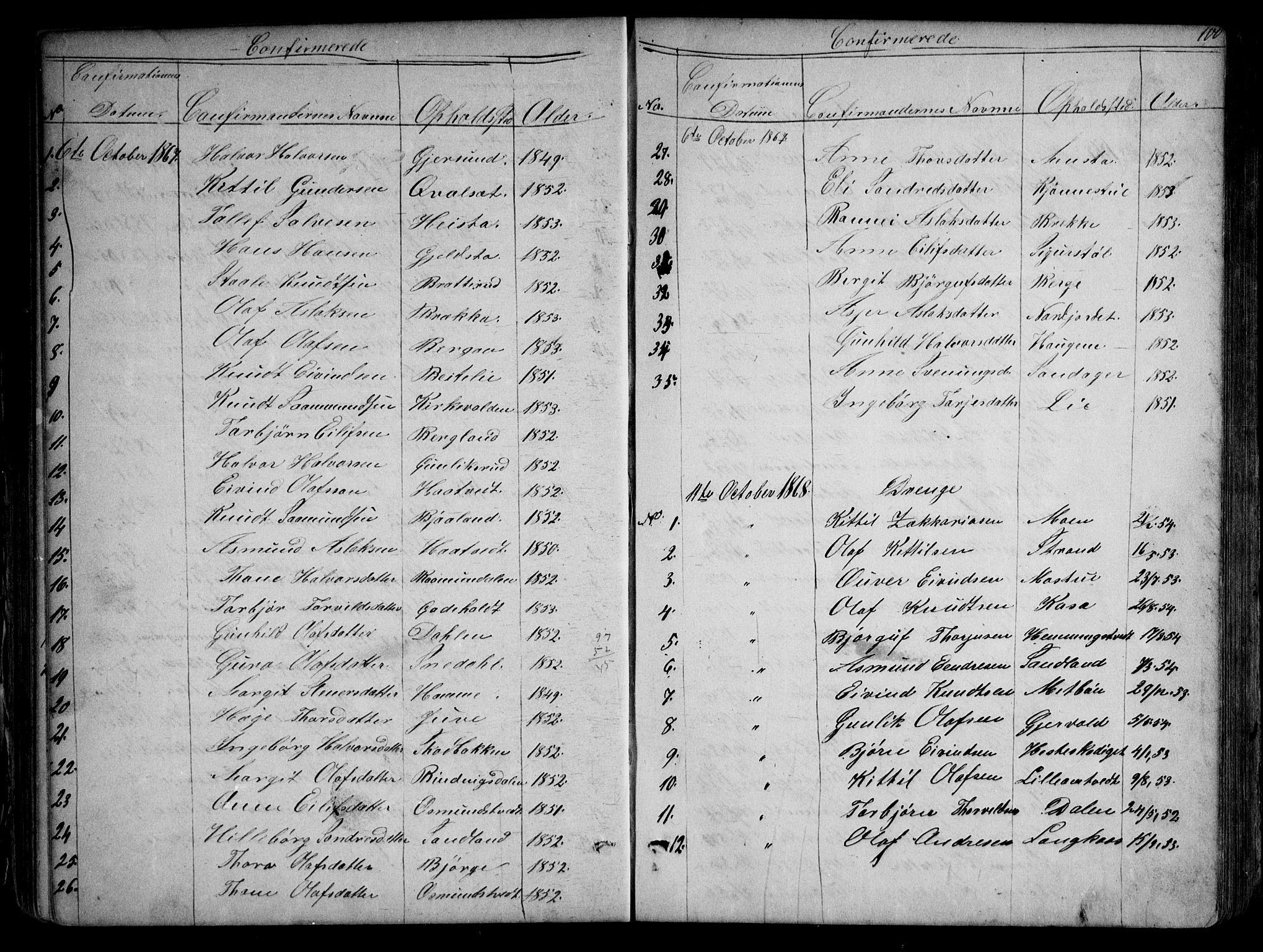 SAKO, Kviteseid kirkebøker, G/Gb/L0002: Klokkerbok nr. II 2, 1850-1892, s. 100