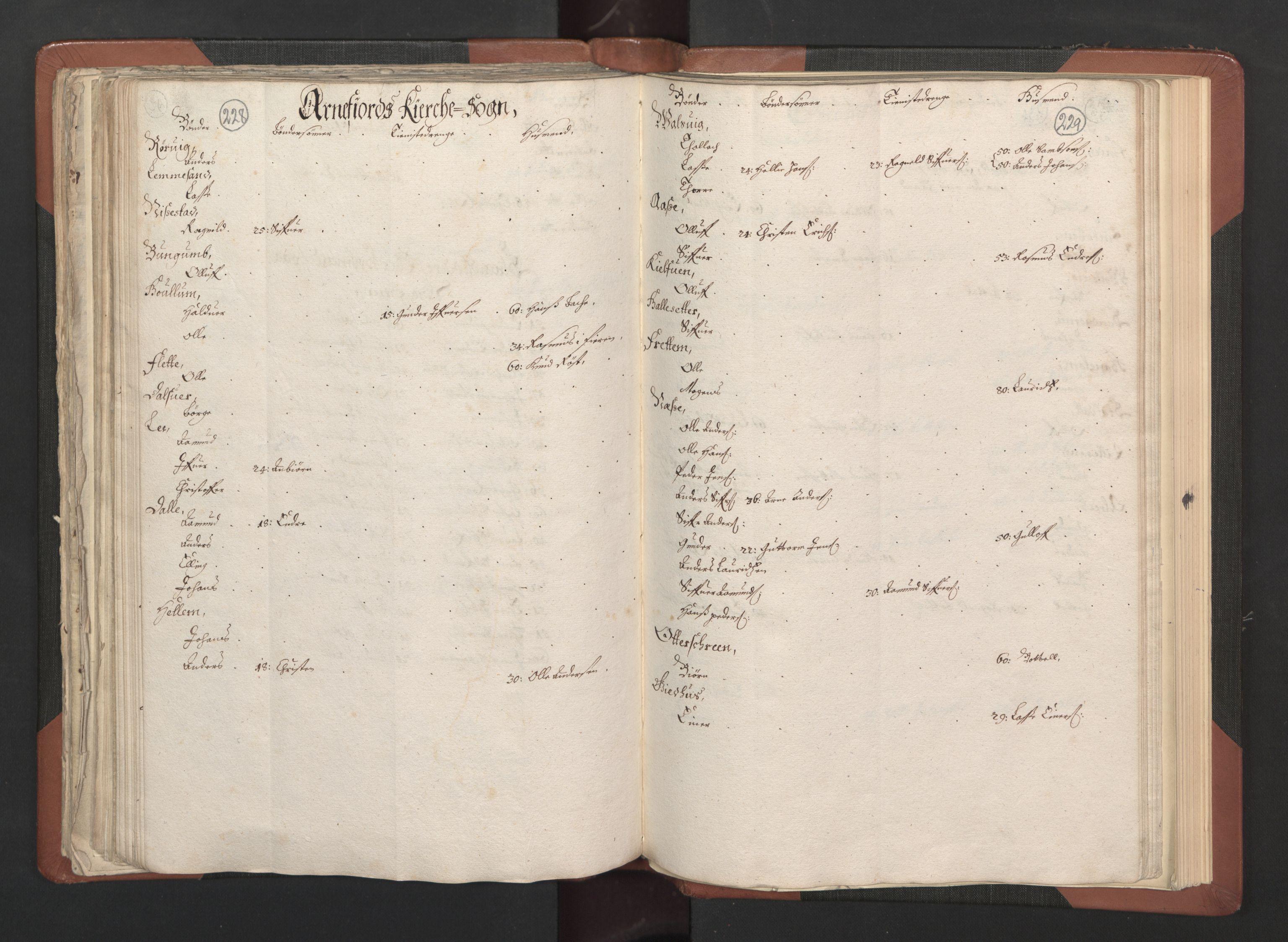 RA, Fogdenes og sorenskrivernes manntall 1664-1666, nr. 14: Hardanger len, Ytre Sogn fogderi og Indre Sogn fogderi, 1664-1665, s. 228-229