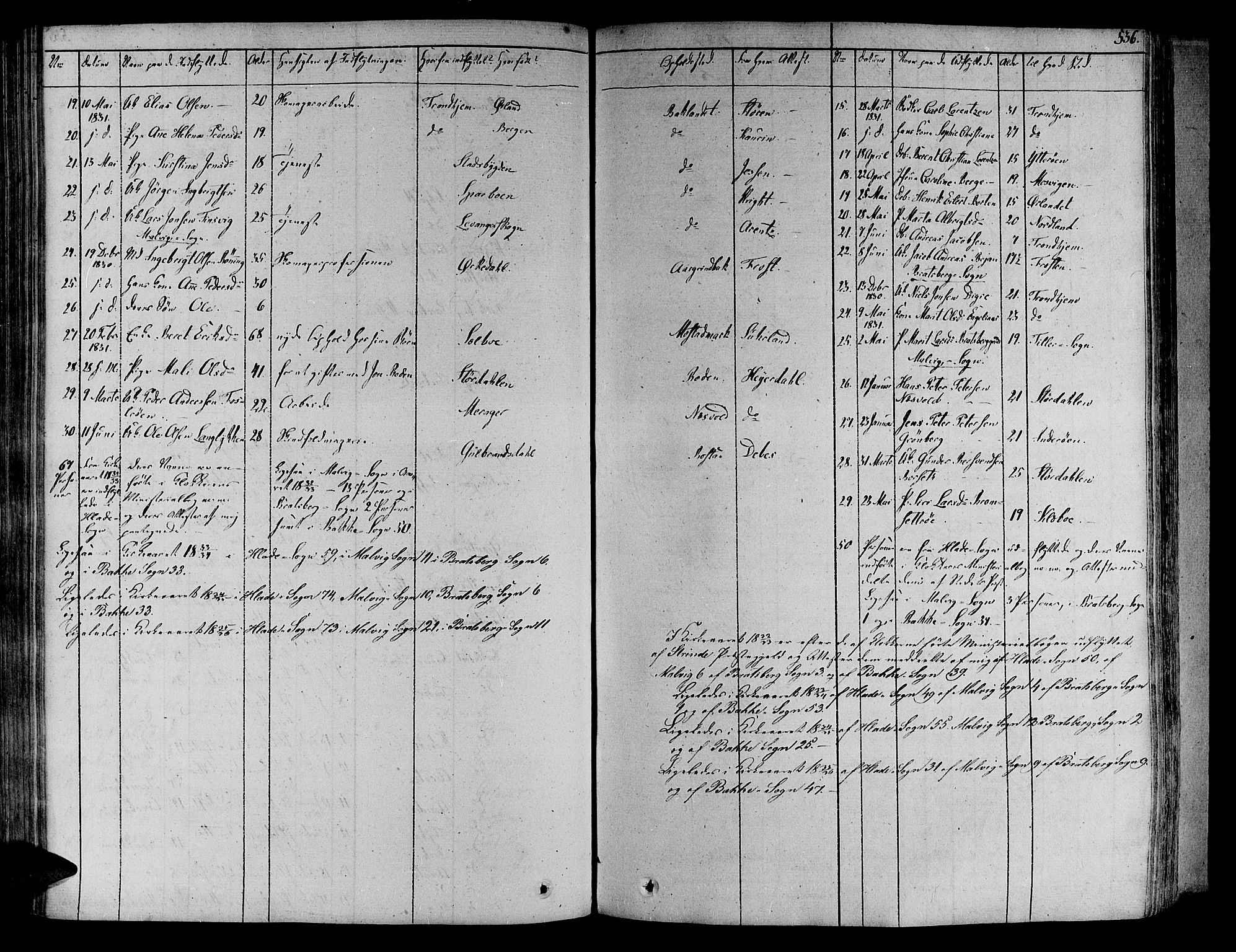 SAT, Ministerialprotokoller, klokkerbøker og fødselsregistre - Sør-Trøndelag, 606/L0286: Ministerialbok nr. 606A04 /1, 1823-1840, s. 536