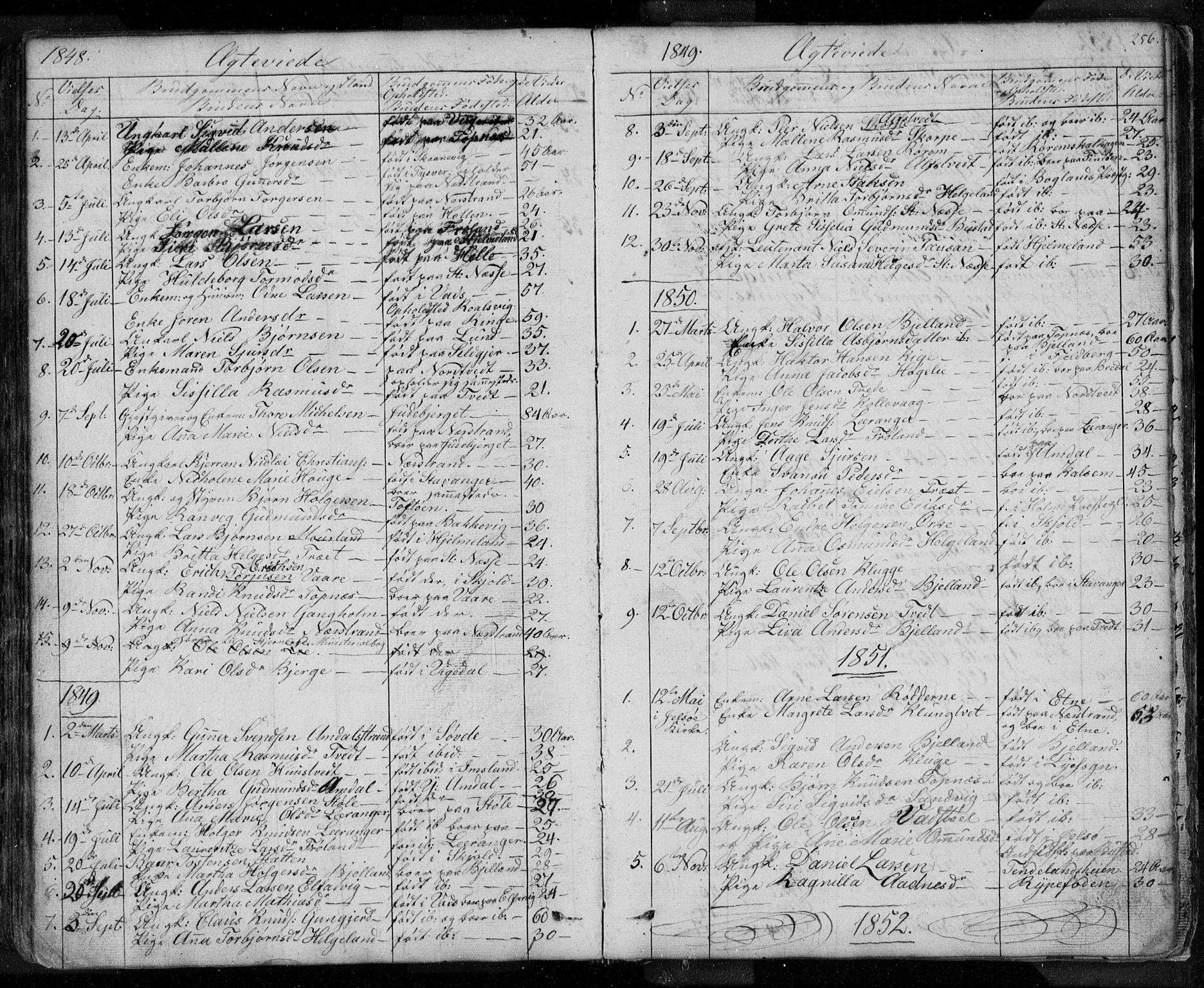SAST, Nedstrand sokneprestkontor, V: Klokkerbok nr. B 3, 1848-1933, s. 256