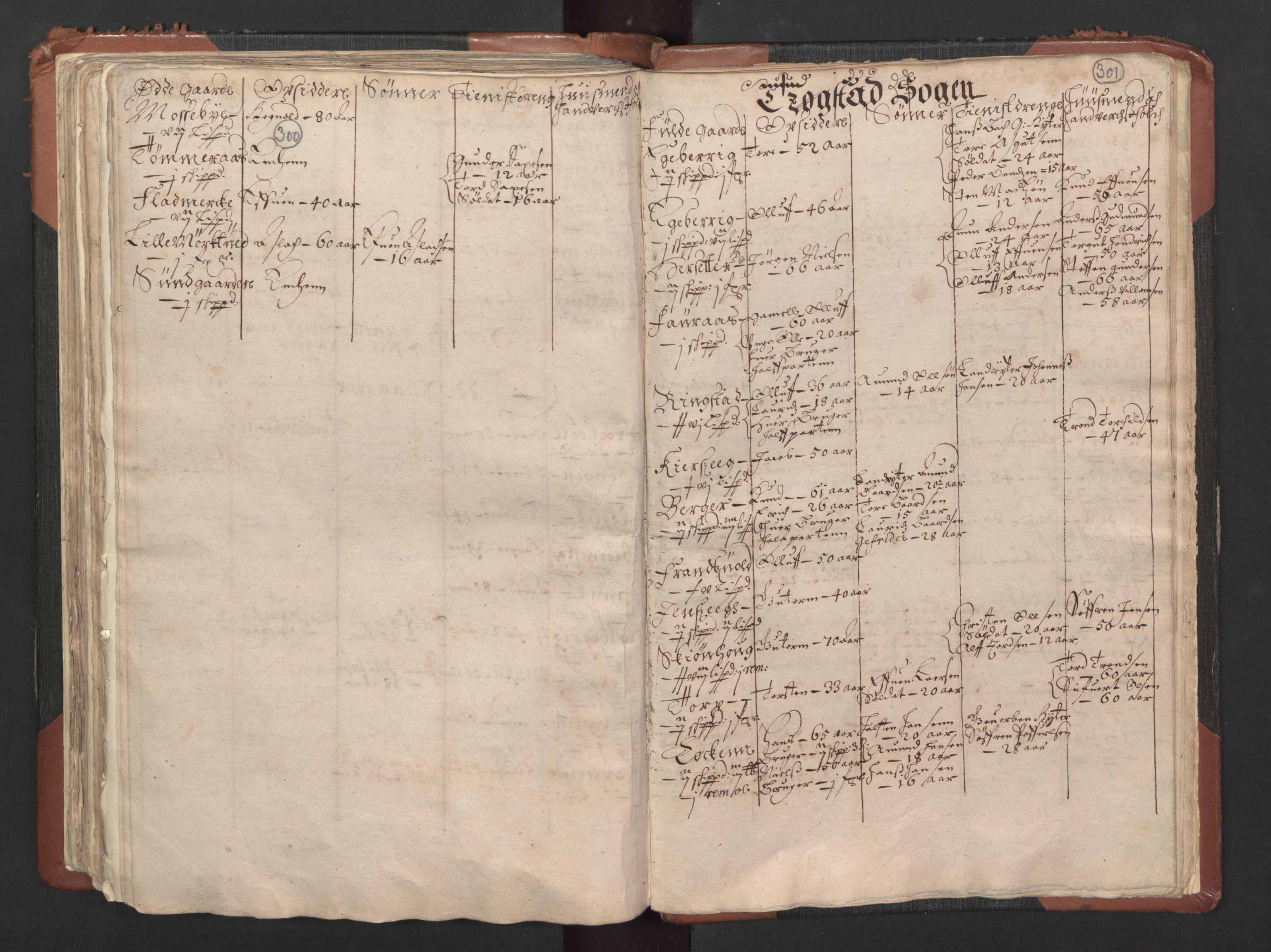 RA, Fogdenes og sorenskrivernes manntall 1664-1666, nr. 1: Fogderier (len og skipreider) i nåværende Østfold fylke, 1664, s. 300-301