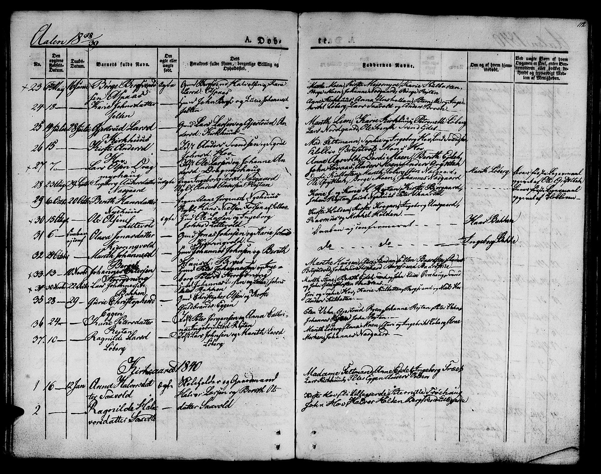 SAT, Ministerialprotokoller, klokkerbøker og fødselsregistre - Sør-Trøndelag, 685/L0959: Ministerialbok nr. 685A04 /3, 1829-1845, s. 112