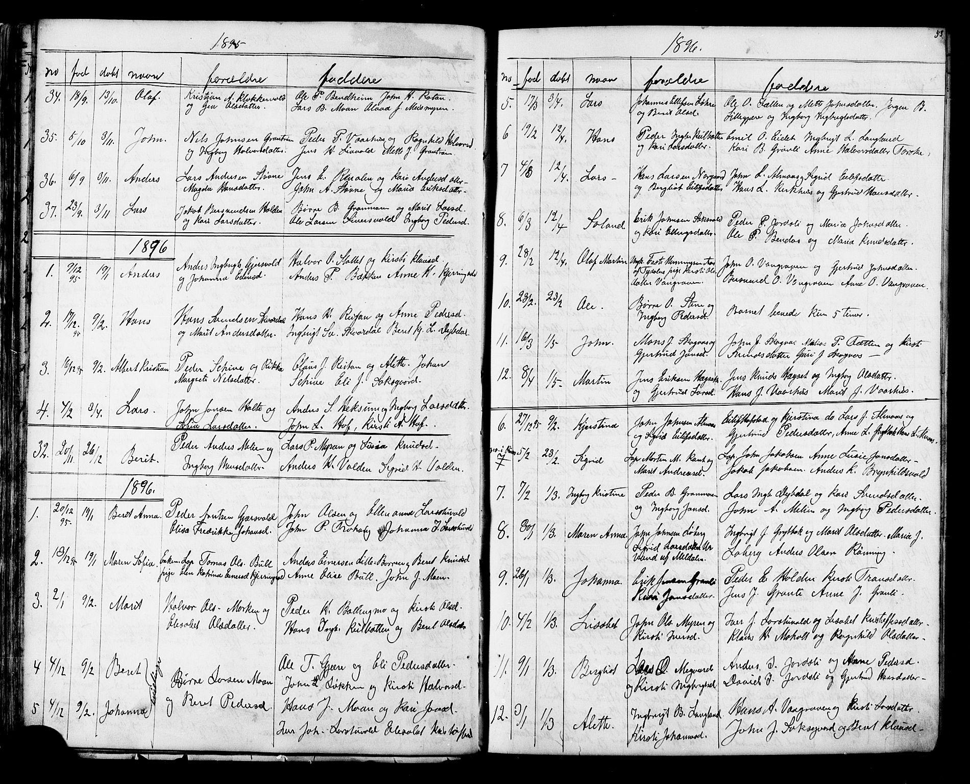 SAT, Ministerialprotokoller, klokkerbøker og fødselsregistre - Sør-Trøndelag, 686/L0985: Klokkerbok nr. 686C01, 1871-1933, s. 53