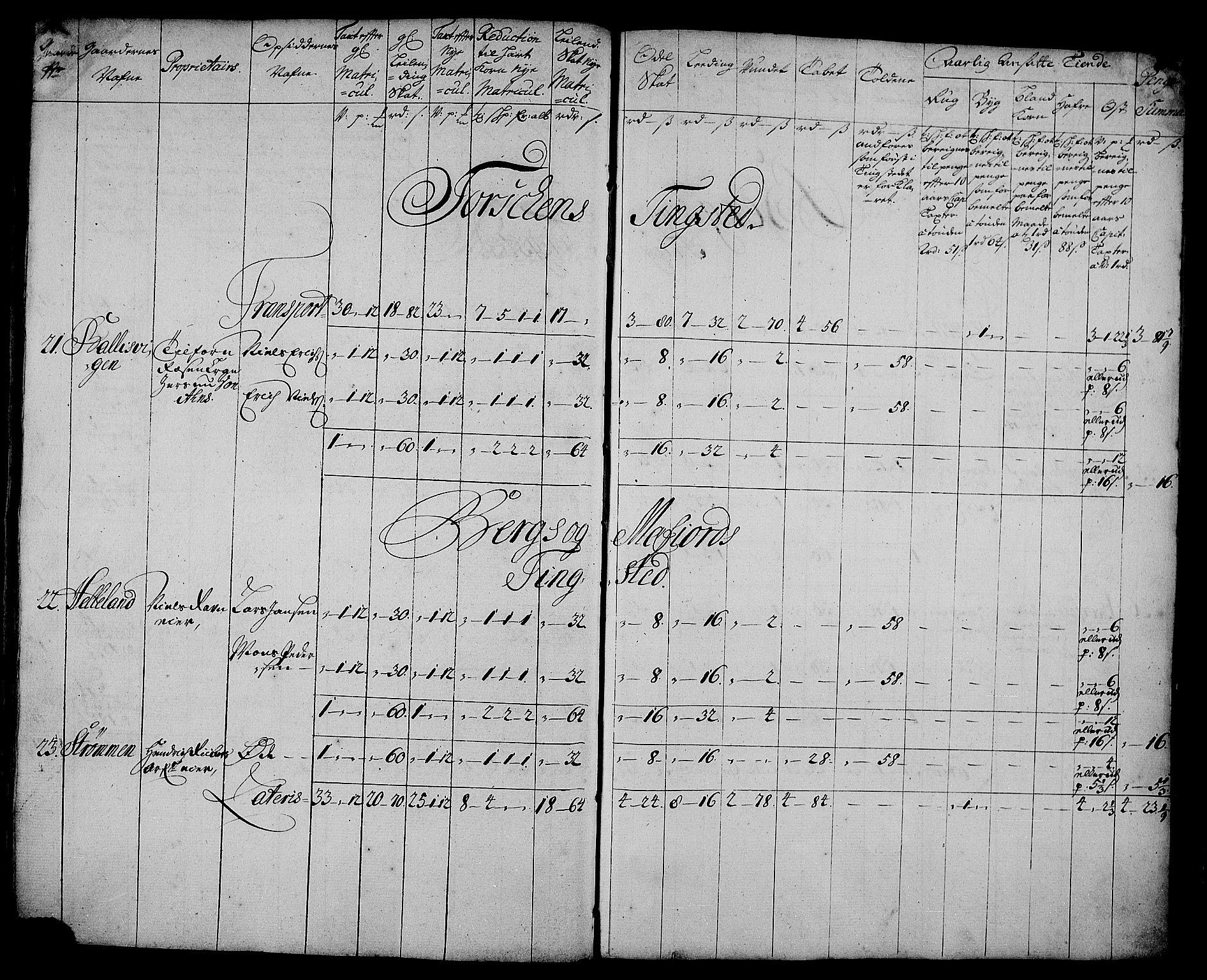 RA, Rentekammeret inntil 1814, Realistisk ordnet avdeling, N/Nb/Nbf/L0179: Senja matrikkelprotokoll, 1723, s. 111b-112a