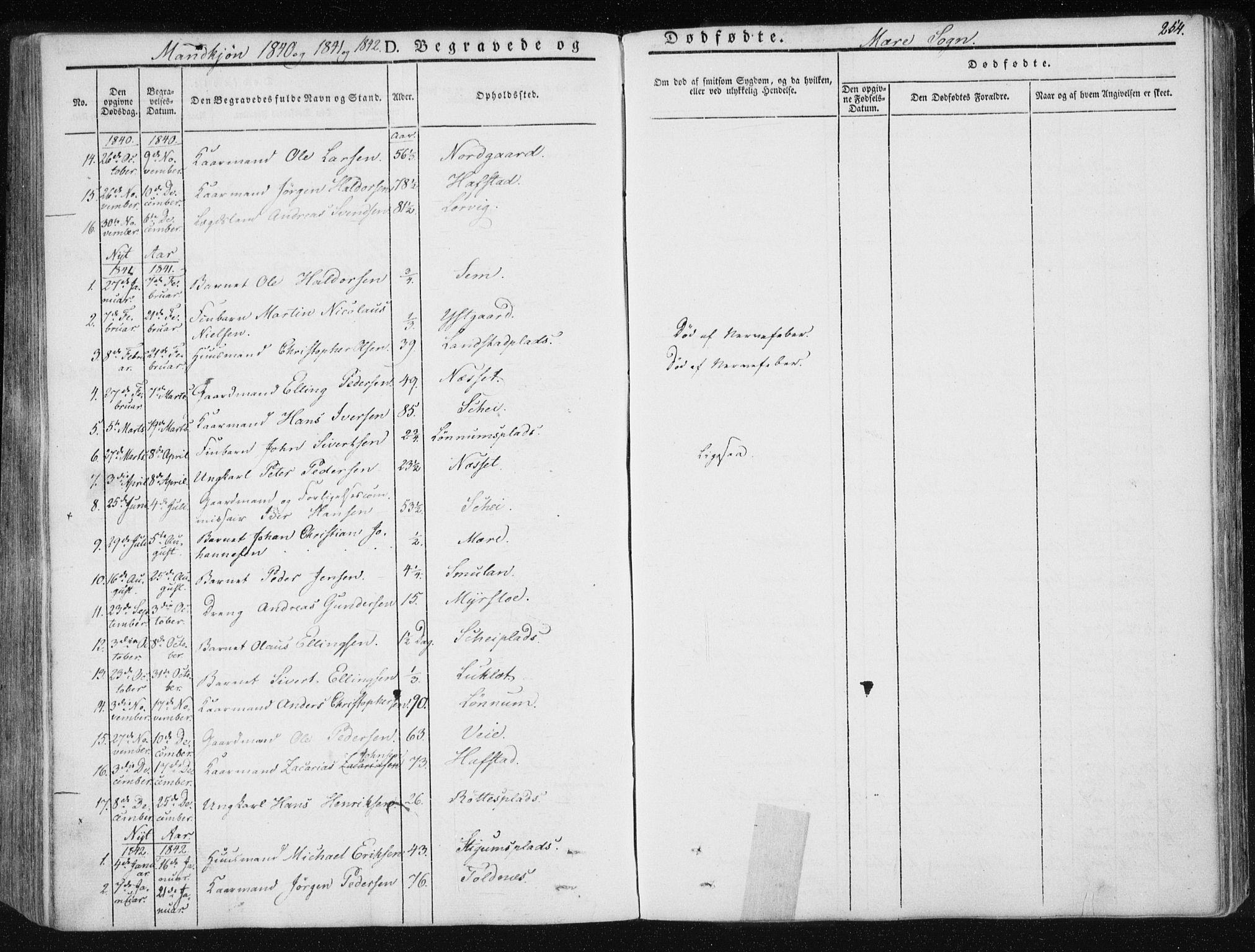 SAT, Ministerialprotokoller, klokkerbøker og fødselsregistre - Nord-Trøndelag, 735/L0339: Ministerialbok nr. 735A06 /1, 1836-1848, s. 254