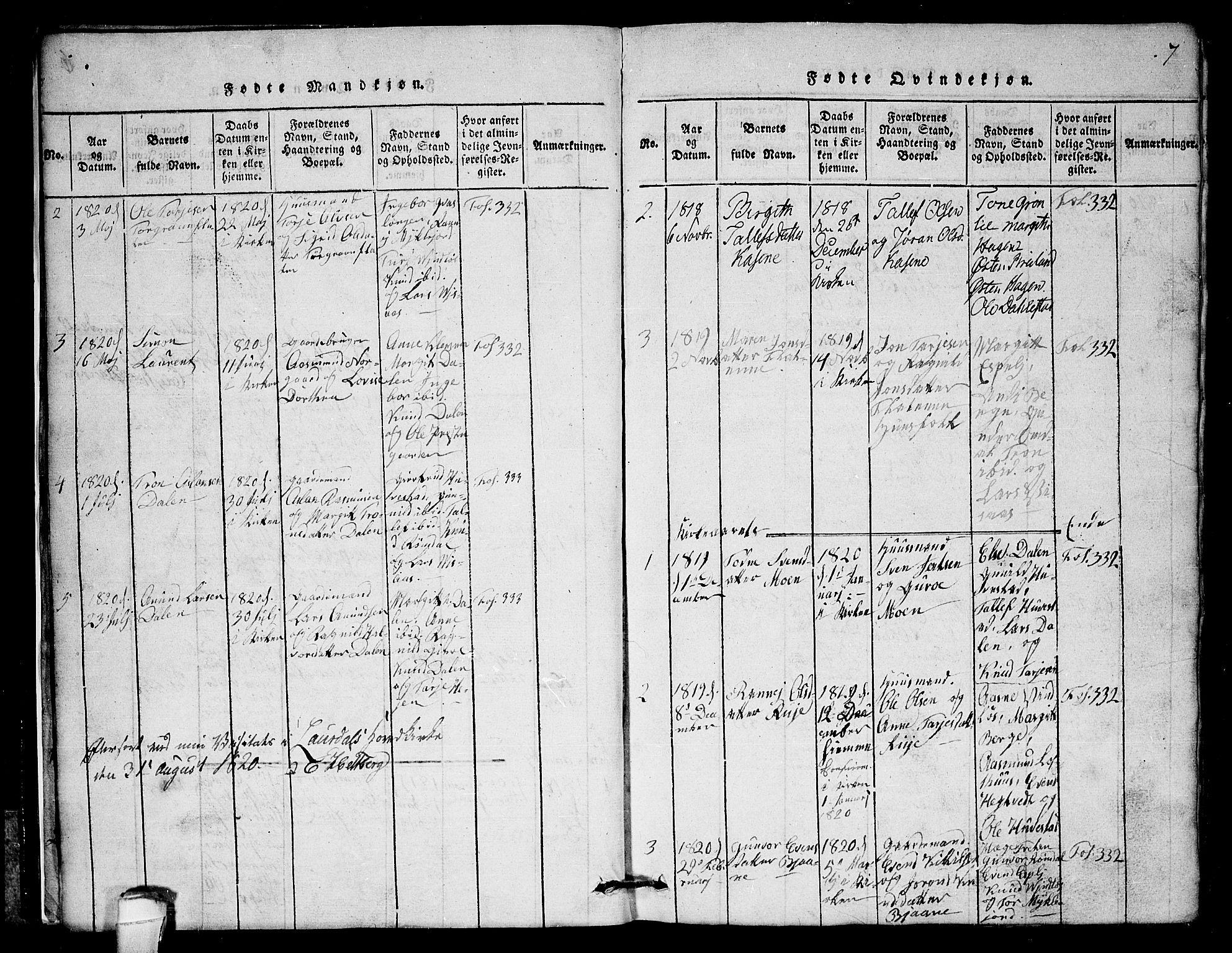 SAKO, Lårdal kirkebøker, G/Gb/L0001: Klokkerbok nr. II 1, 1815-1865, s. 7
