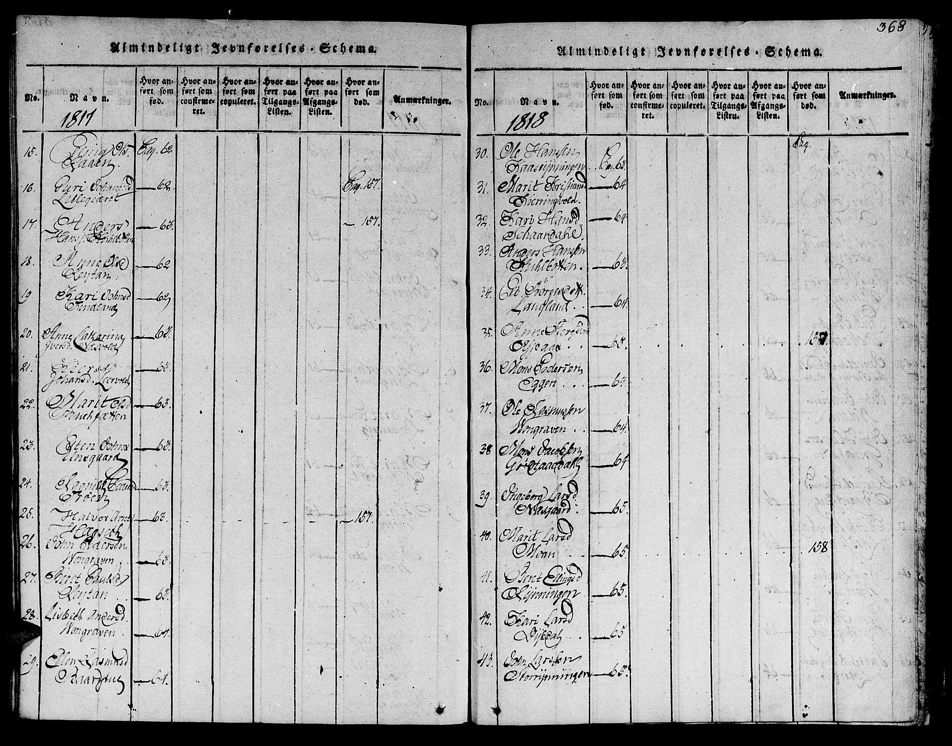 SAT, Ministerialprotokoller, klokkerbøker og fødselsregistre - Sør-Trøndelag, 685/L0956: Ministerialbok nr. 685A03 /3, 1817-1829, s. 368