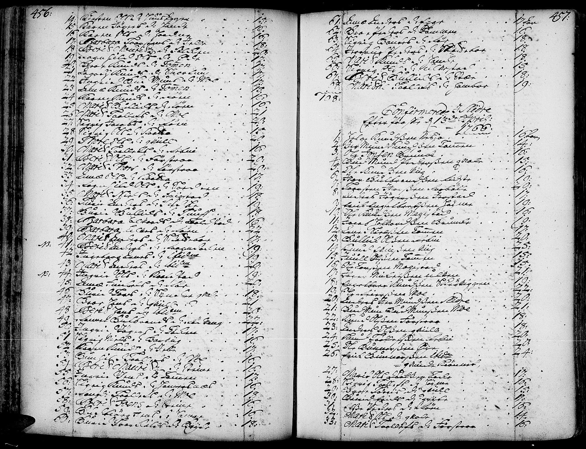 SAH, Slidre prestekontor, Ministerialbok nr. 1, 1724-1814, s. 456-457
