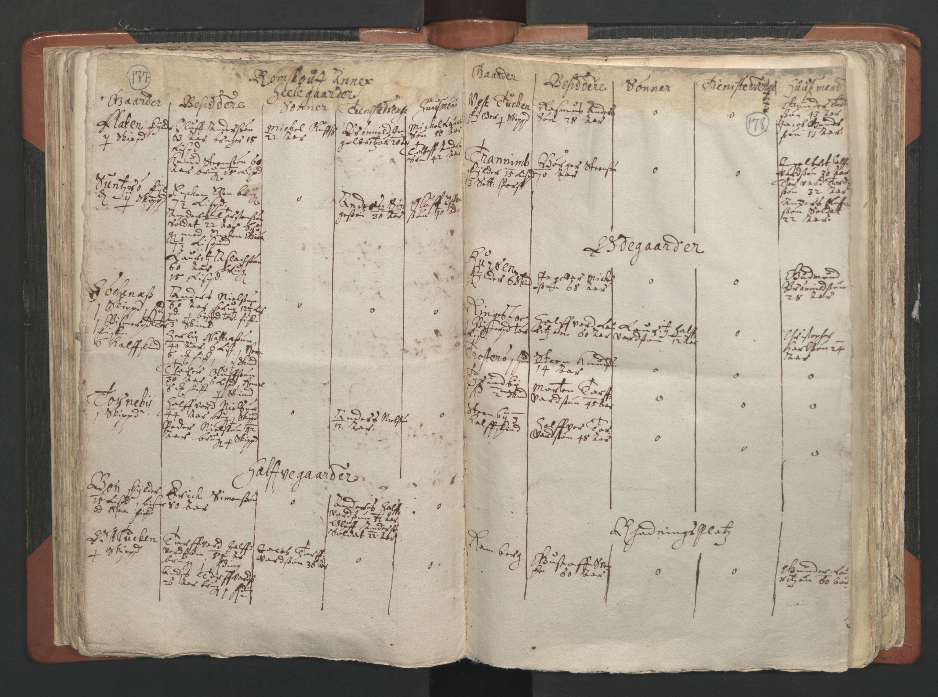 RA, Sogneprestenes manntall 1664-1666, nr. 2: Øvre Borgesyssel prosti, 1664-1666, s. 177-178