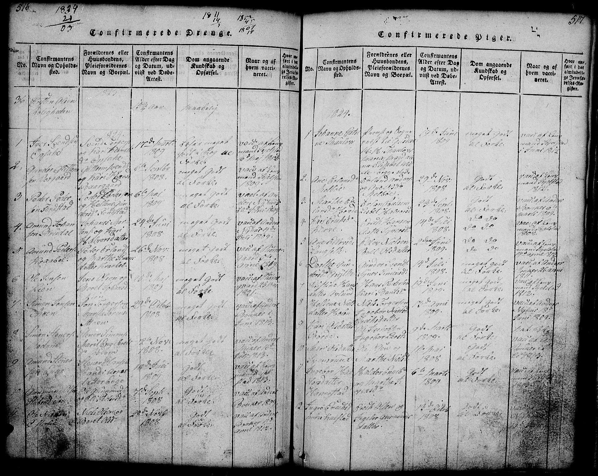 SAH, Gausdal prestekontor, Klokkerbok nr. 1, 1817-1848, s. 516-517