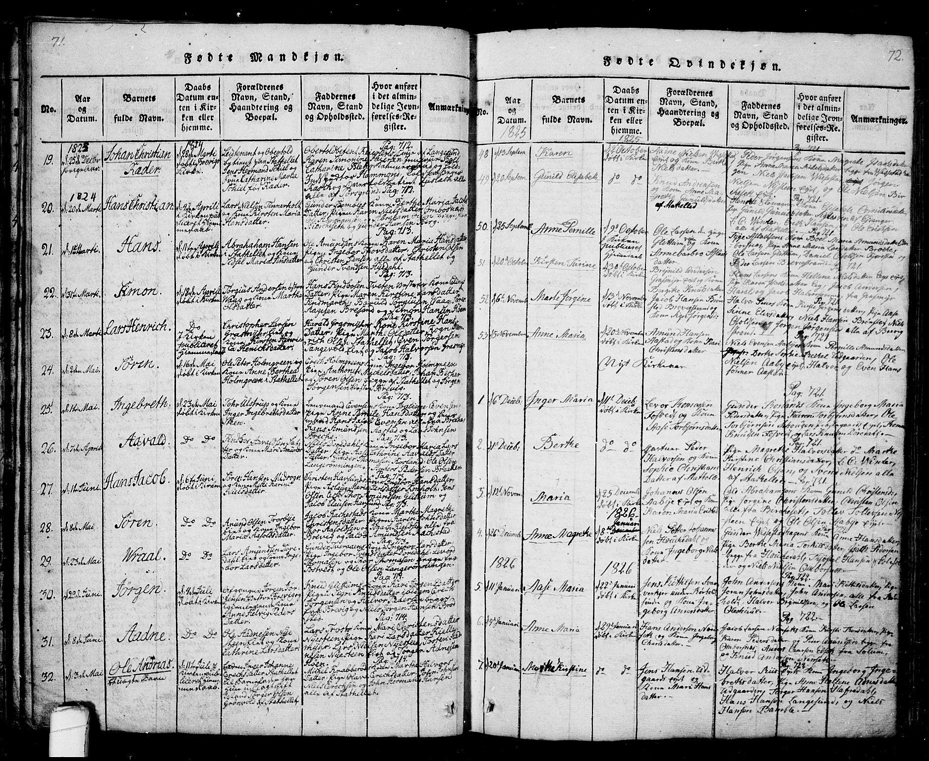 SAKO, Bamble kirkebøker, G/Ga/L0005: Klokkerbok nr. I 5, 1814-1855, s. 71-72