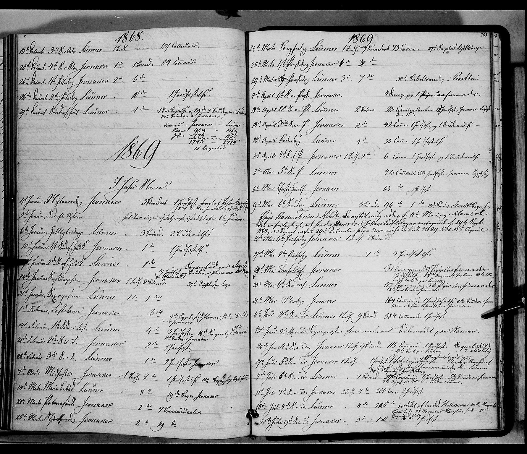 SAH, Jevnaker prestekontor, Ministerialbok nr. 7, 1858-1876, s. 363