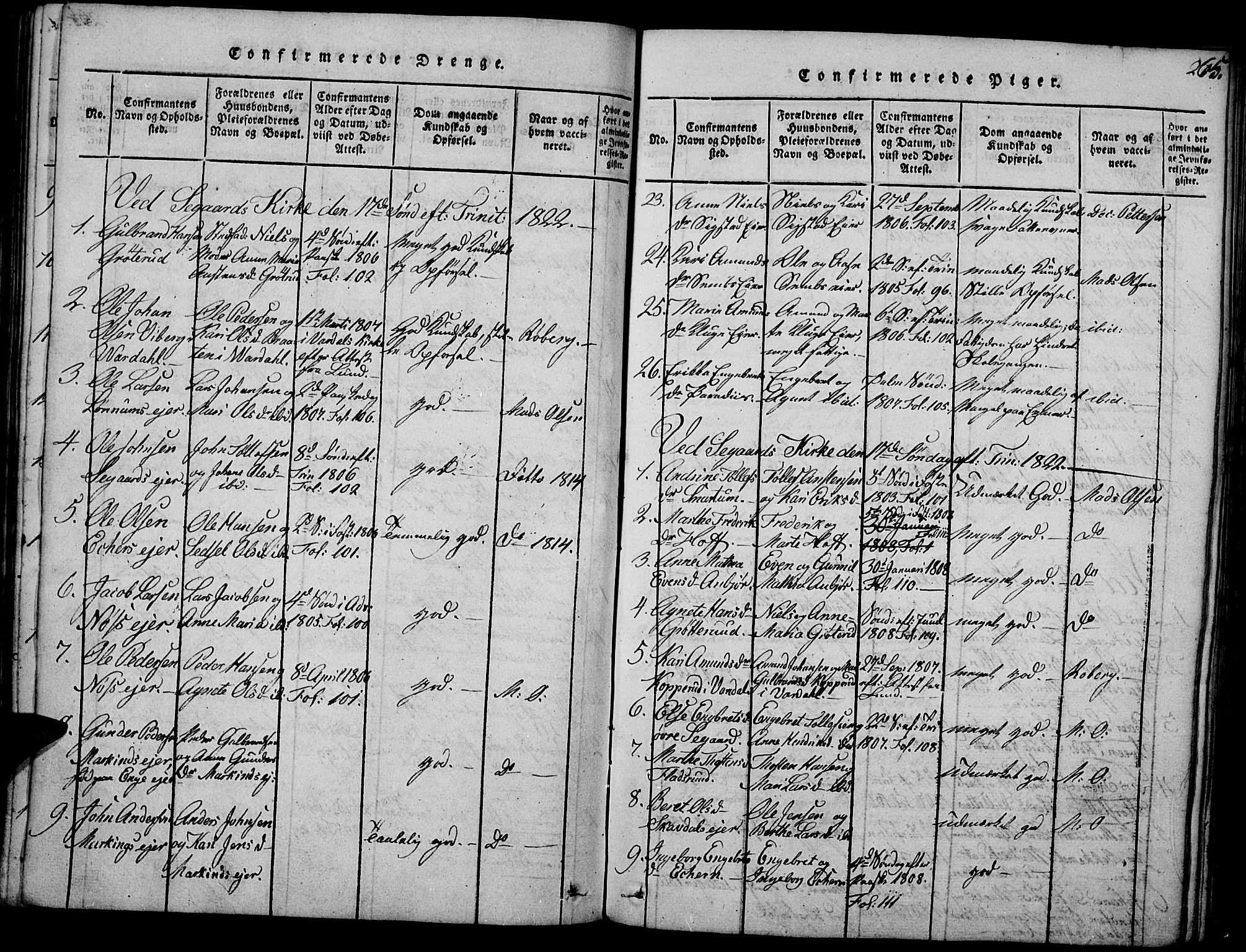 SAH, Biri prestekontor, Ministerialbok nr. 3, 1814-1828, s. 265
