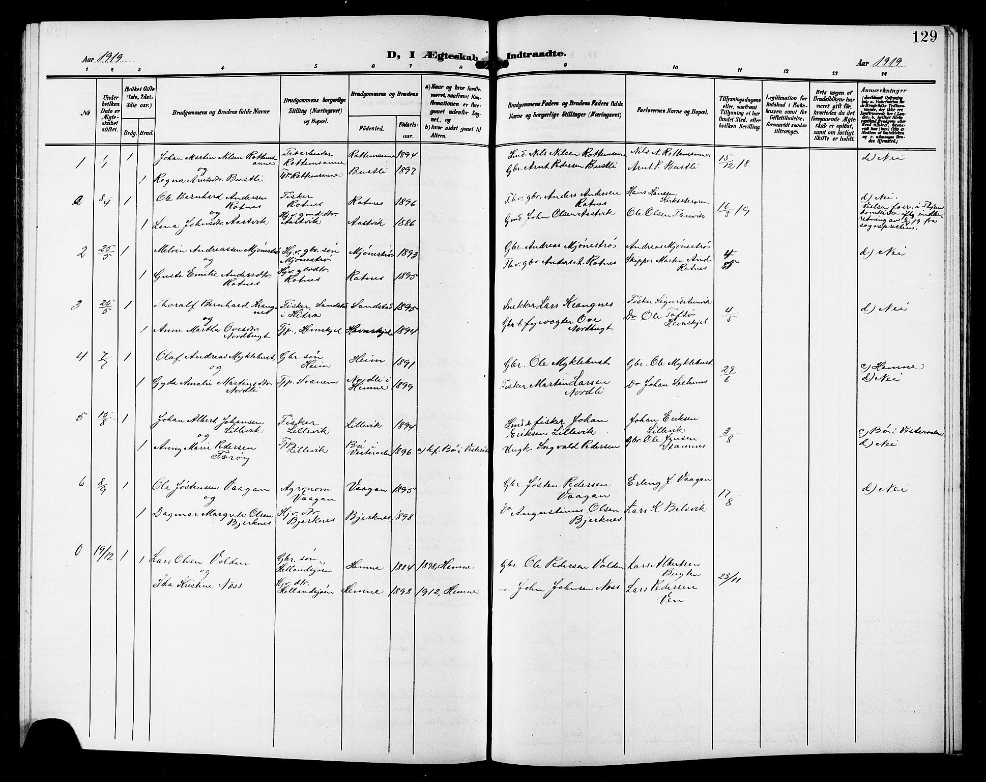 SAT, Ministerialprotokoller, klokkerbøker og fødselsregistre - Sør-Trøndelag, 633/L0520: Klokkerbok nr. 633C02, 1906-1921, s. 129
