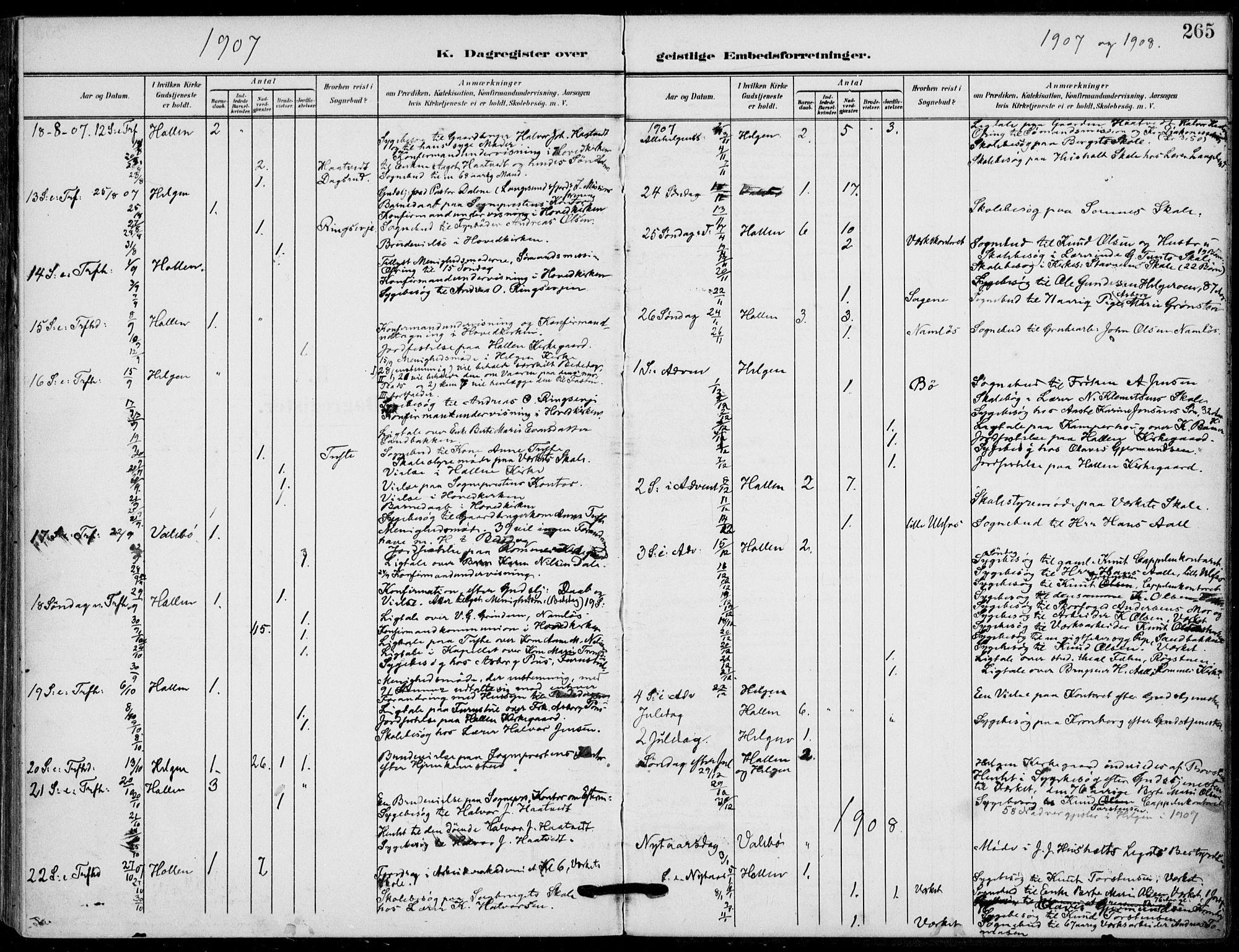 SAKO, Holla kirkebøker, F/Fa/L0012: Ministerialbok nr. 12, 1907-1923, s. 265