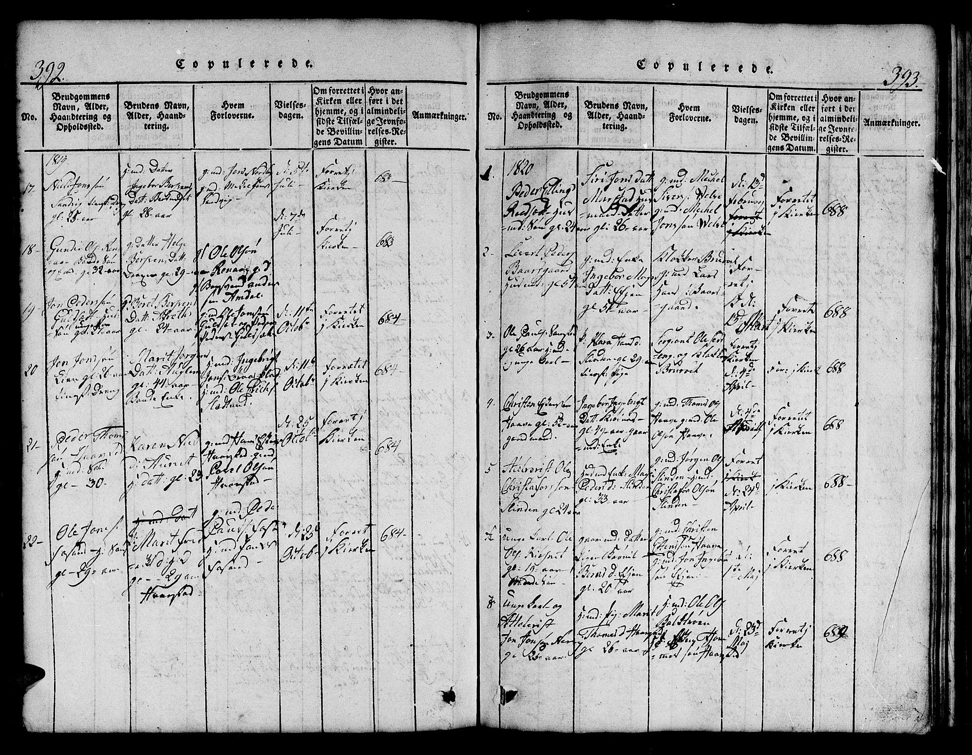 SAT, Ministerialprotokoller, klokkerbøker og fødselsregistre - Sør-Trøndelag, 695/L1152: Klokkerbok nr. 695C03, 1816-1831, s. 392-393