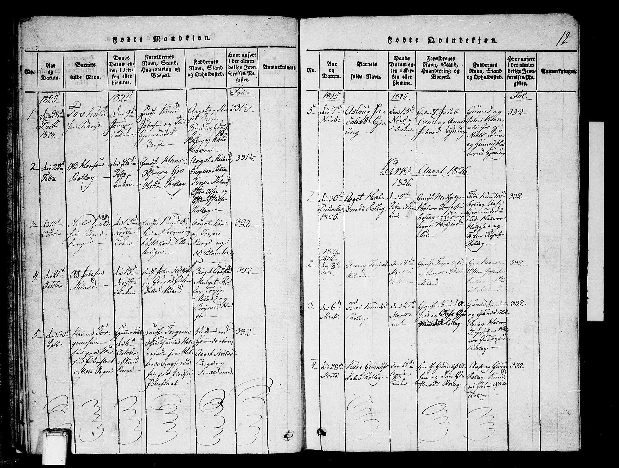 SAKO, Tinn kirkebøker, G/Gb/L0001: Klokkerbok nr. II 1 /1, 1815-1850, s. 12