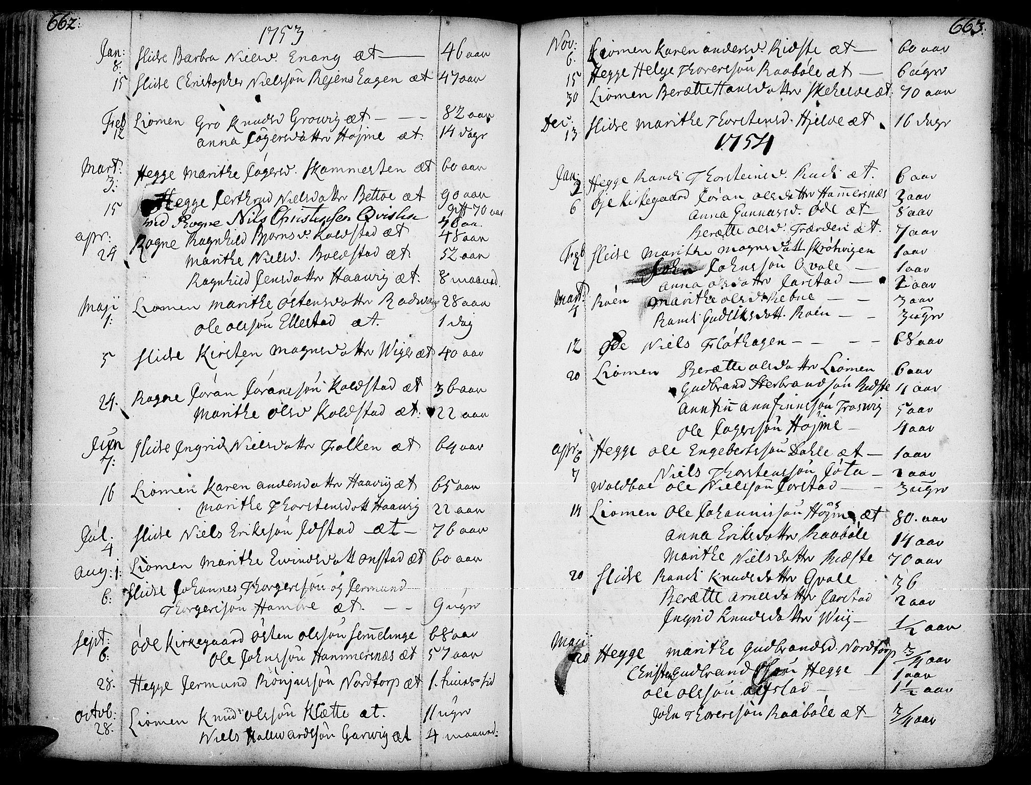 SAH, Slidre prestekontor, Ministerialbok nr. 1, 1724-1814, s. 662-663