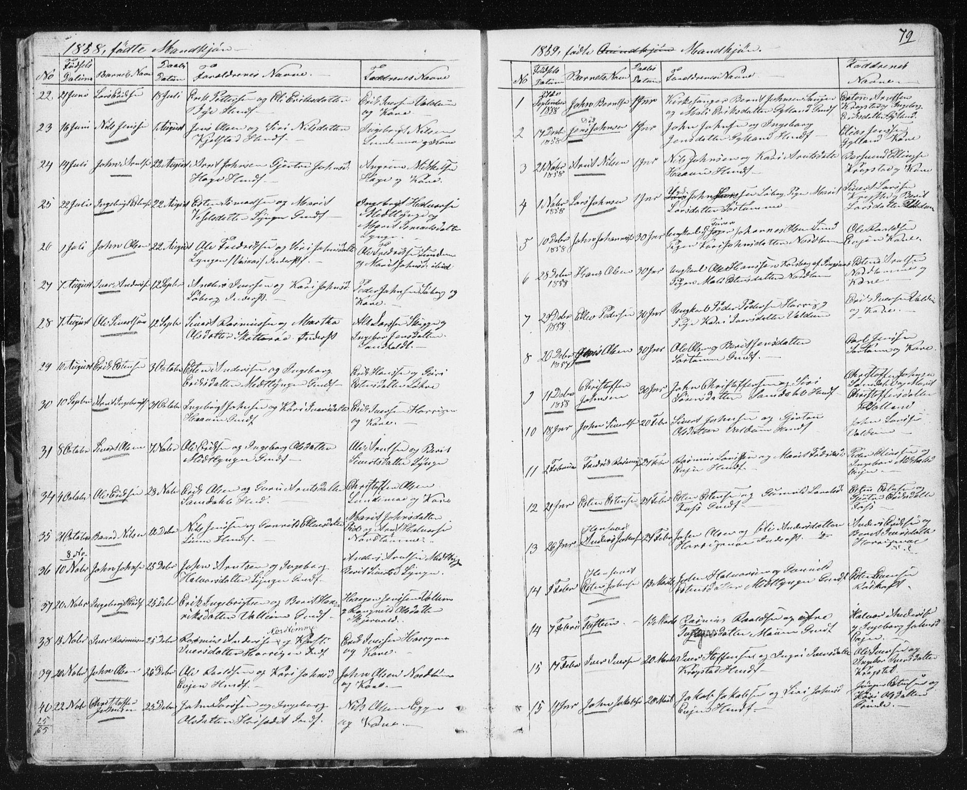 SAT, Ministerialprotokoller, klokkerbøker og fødselsregistre - Sør-Trøndelag, 692/L1110: Klokkerbok nr. 692C05, 1849-1889, s. 79