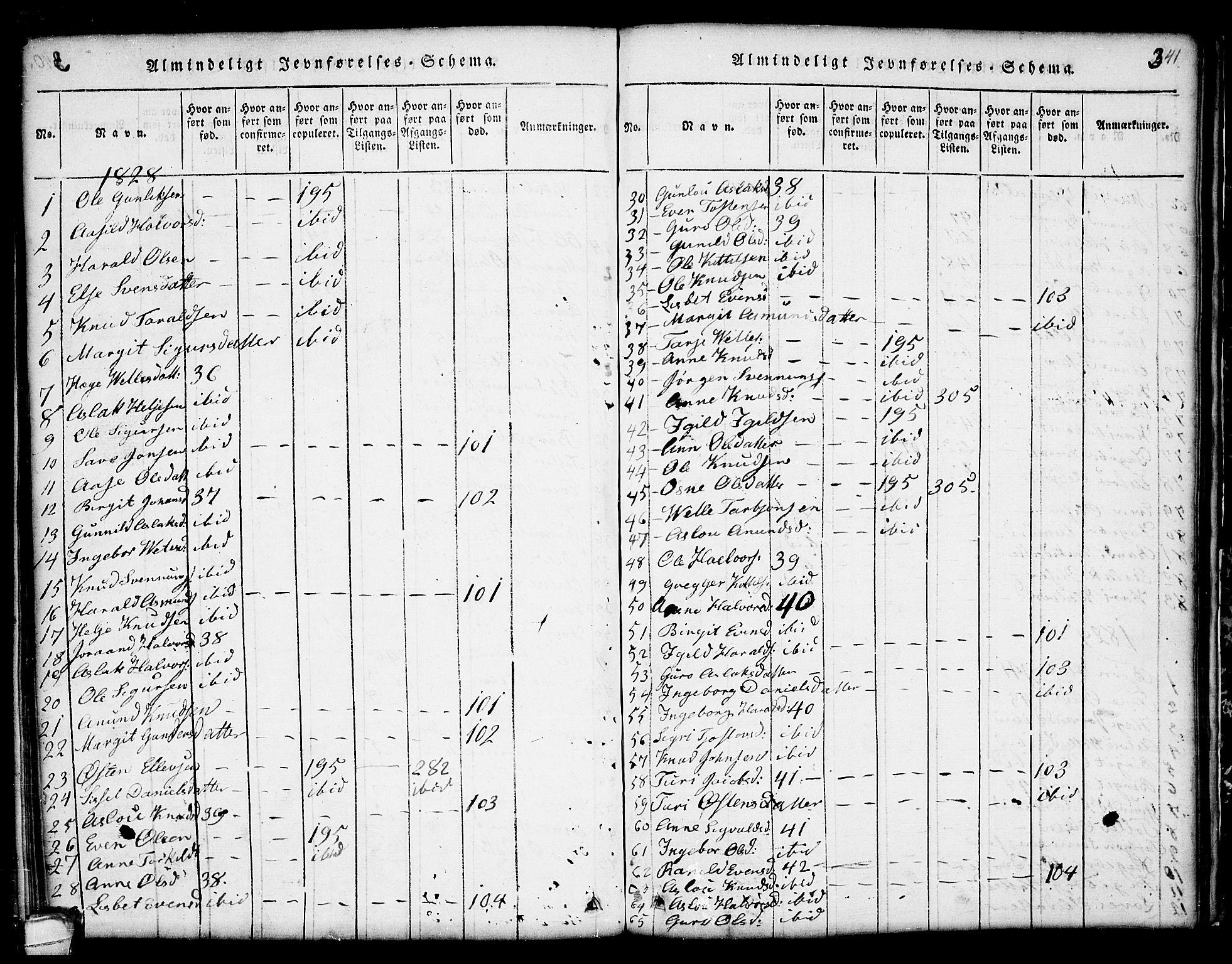 SAKO, Seljord kirkebøker, G/Gc/L0001: Klokkerbok nr. III 1, 1815-1849, s. 341