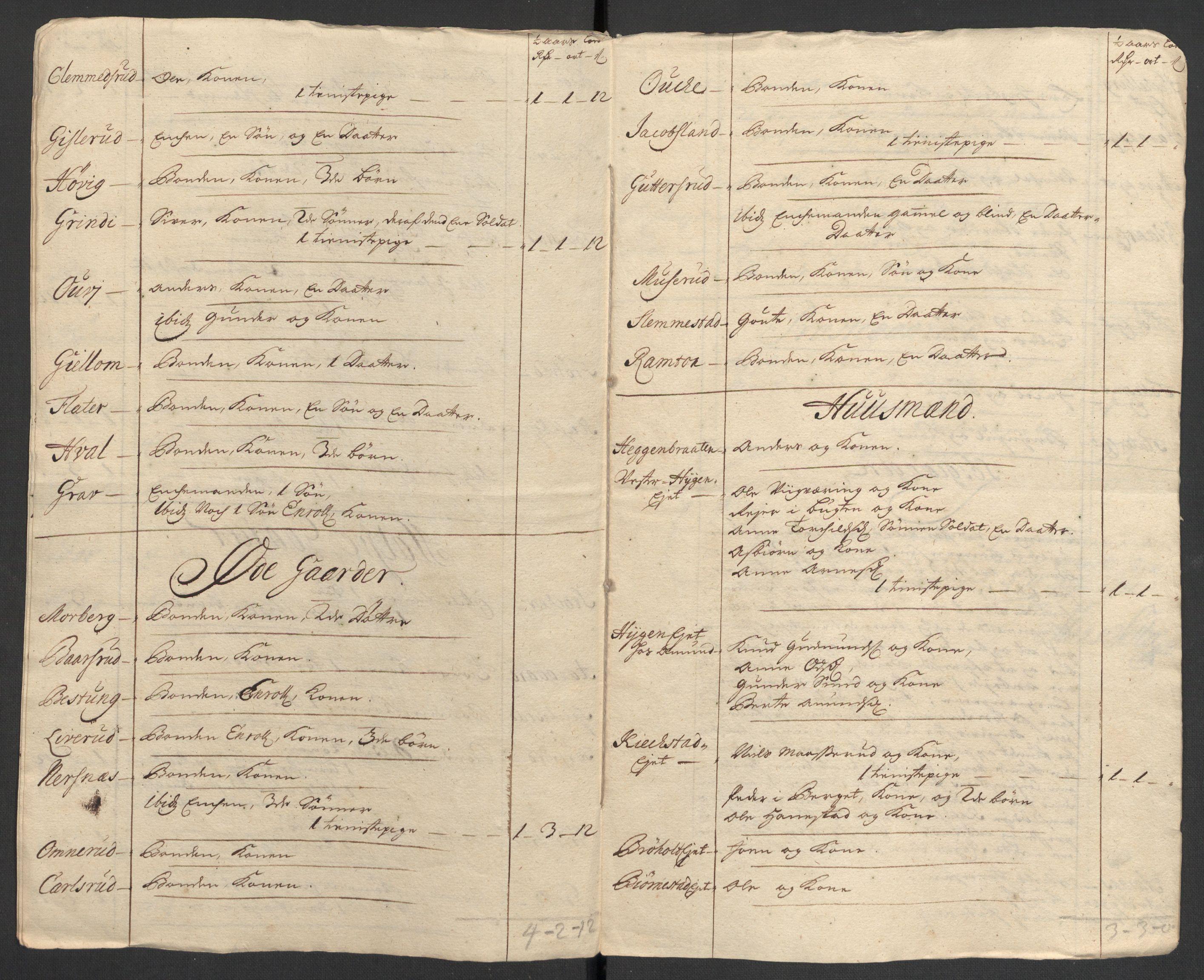 RA, Rentekammeret inntil 1814, Reviderte regnskaper, Fogderegnskap, R31/L1706: Fogderegnskap Hurum, Røyken, Eiker, Lier og Buskerud, 1711, s. 151