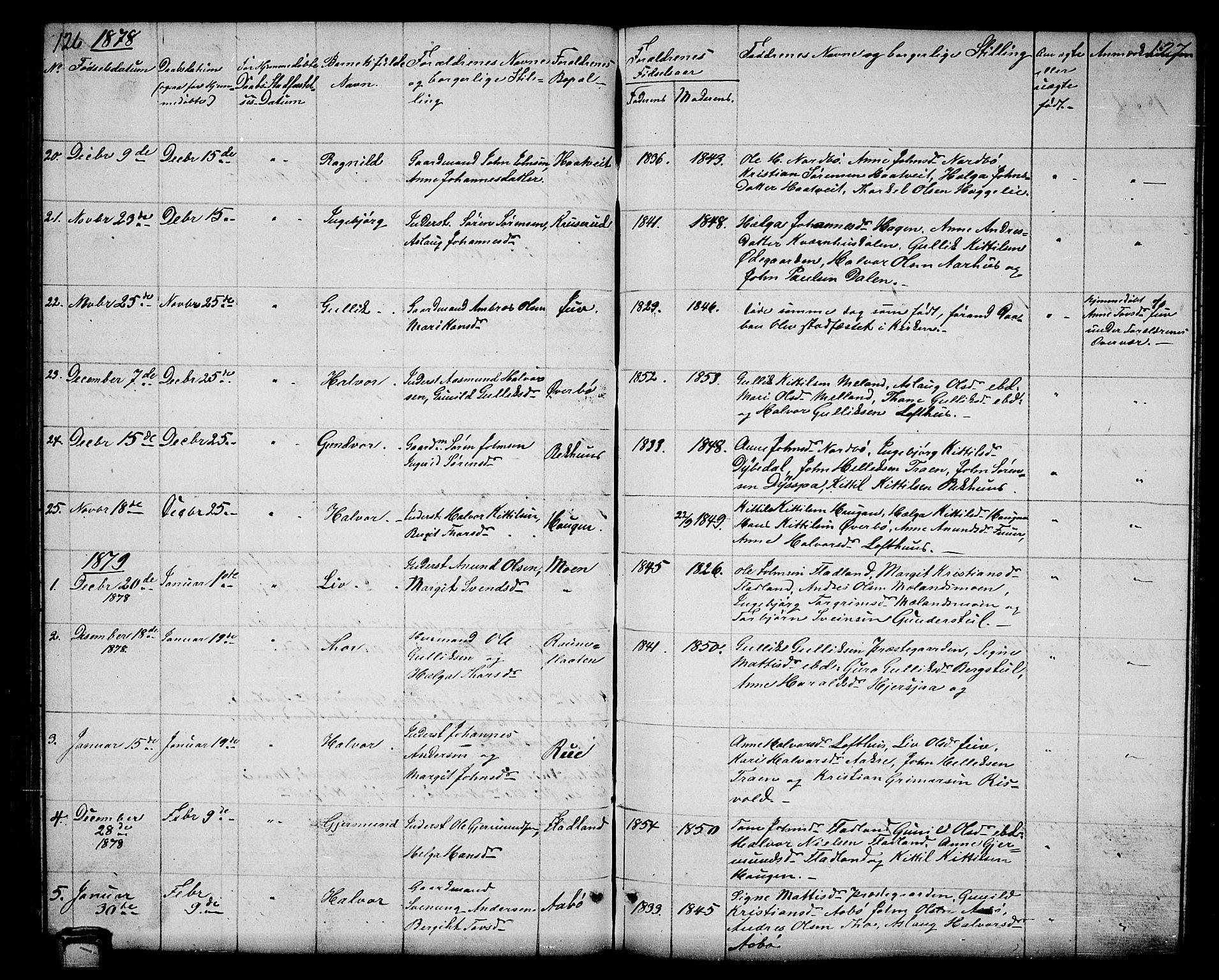 SAKO, Hjartdal kirkebøker, G/Ga/L0002: Klokkerbok nr. I 2, 1854-1888, s. 126-127